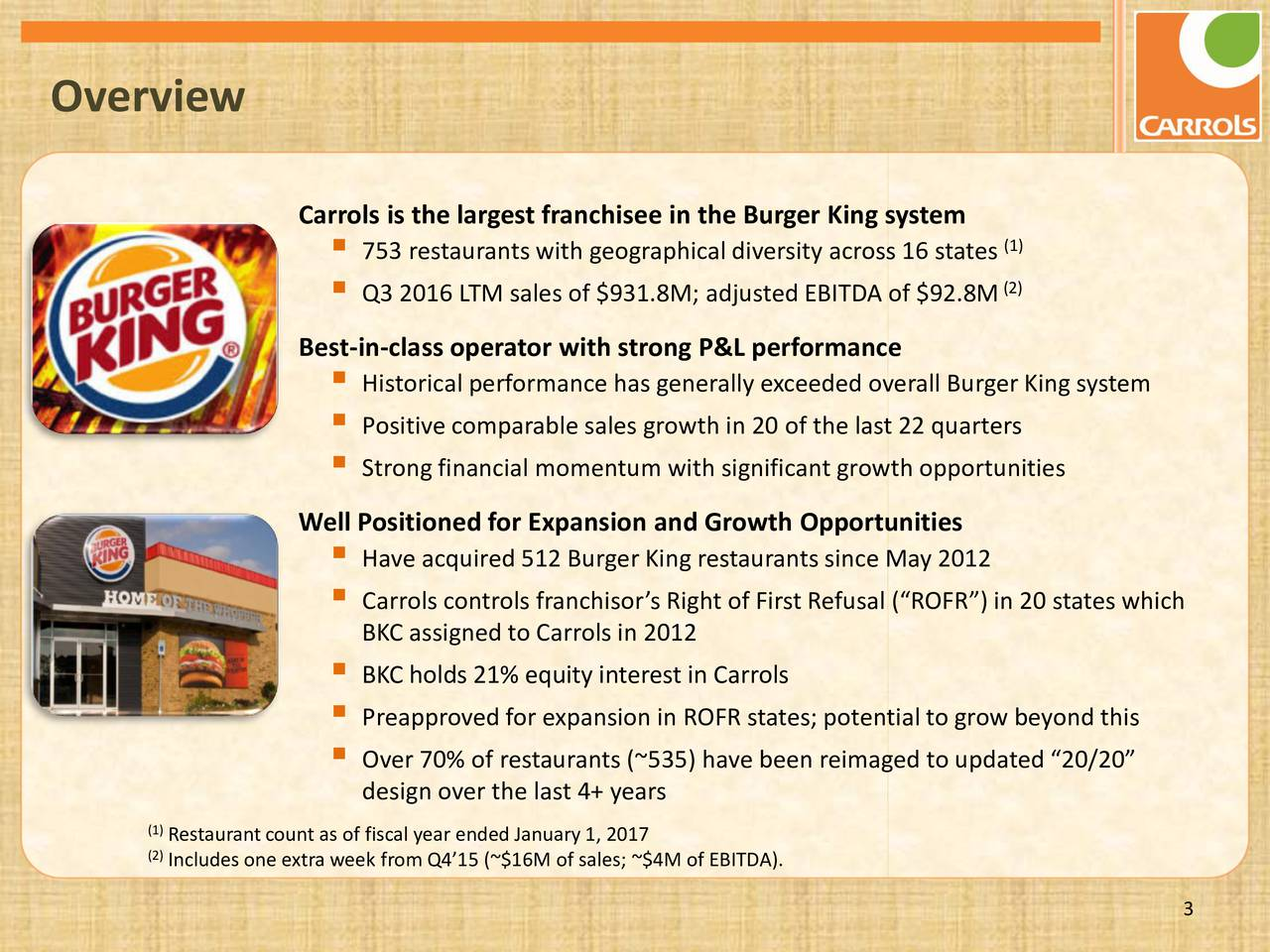 Carrols is the largest franchisee in the Burger King syst(1) 753 restaurants with geographical diversity across 16 states Q3 2016 LTM sales of $931.8M; adjusted EBITDA of $92.8M Best-in-class operator with strong P&L performance Historical performance has generally exceeded overall Burger King system Positive comparable sales growth in 20 of the last 22 quarters Strong financial momentum with significant growth opportunities Well Positioned for Expansion and Growth Opportunities Have acquired 512 Burger King restaurants since May 2012 Carrols controls franchisors Right of First Refusal (ROFR) in 20 states which BKC assigned to Carrols in 2012 BKC holds 21% equity interest in Carrols Preapproved for expansion in ROFR states; potential to grow beyond this Over 70% of restaurants (~535) have been reimaged to updated 20/20 design over the last 4+ years (1Restaurantcount as of fiscal year ended January 1, 2017 (2Includes one extra week from Q415 (~$16M of sales; ~$4M of EBITDA). 3