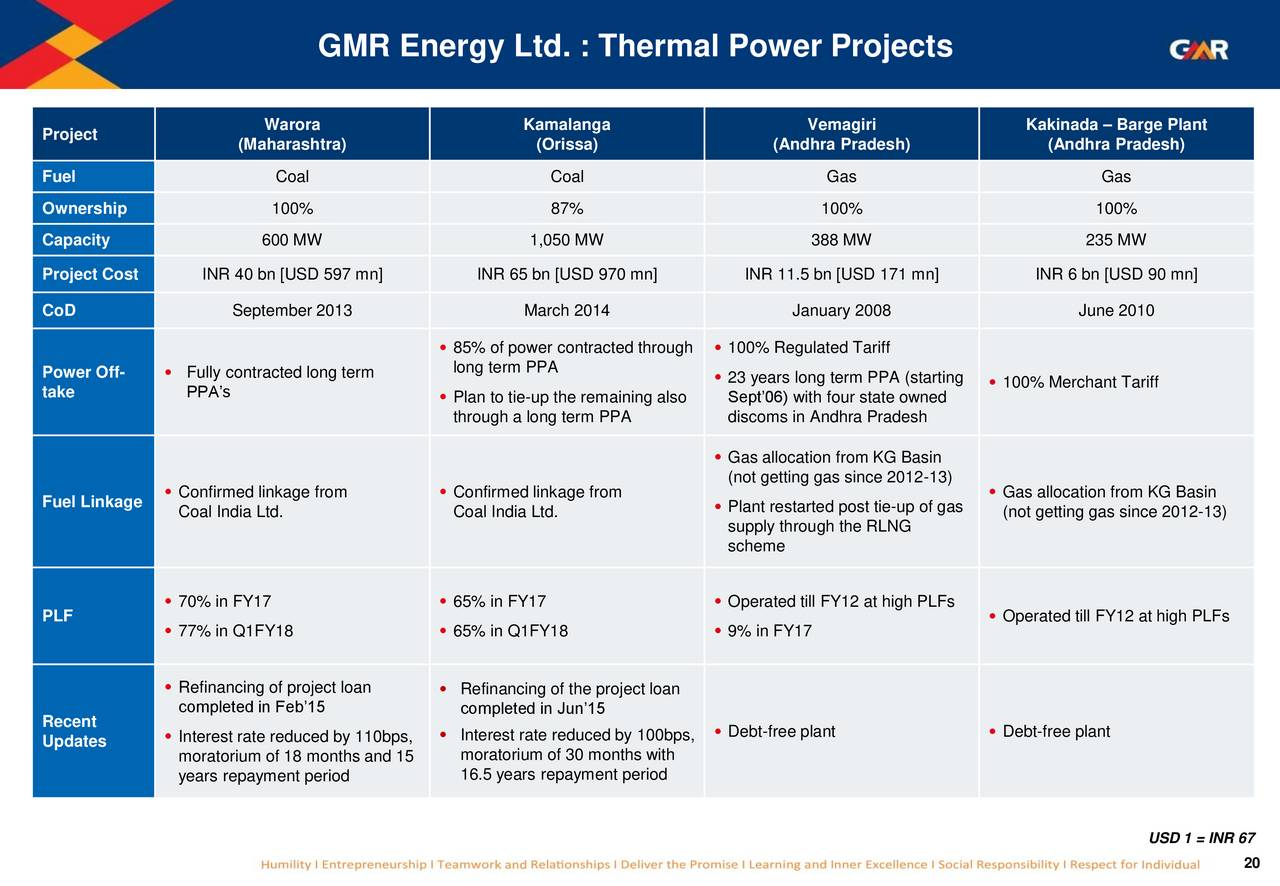 Gmr energy limited ipo