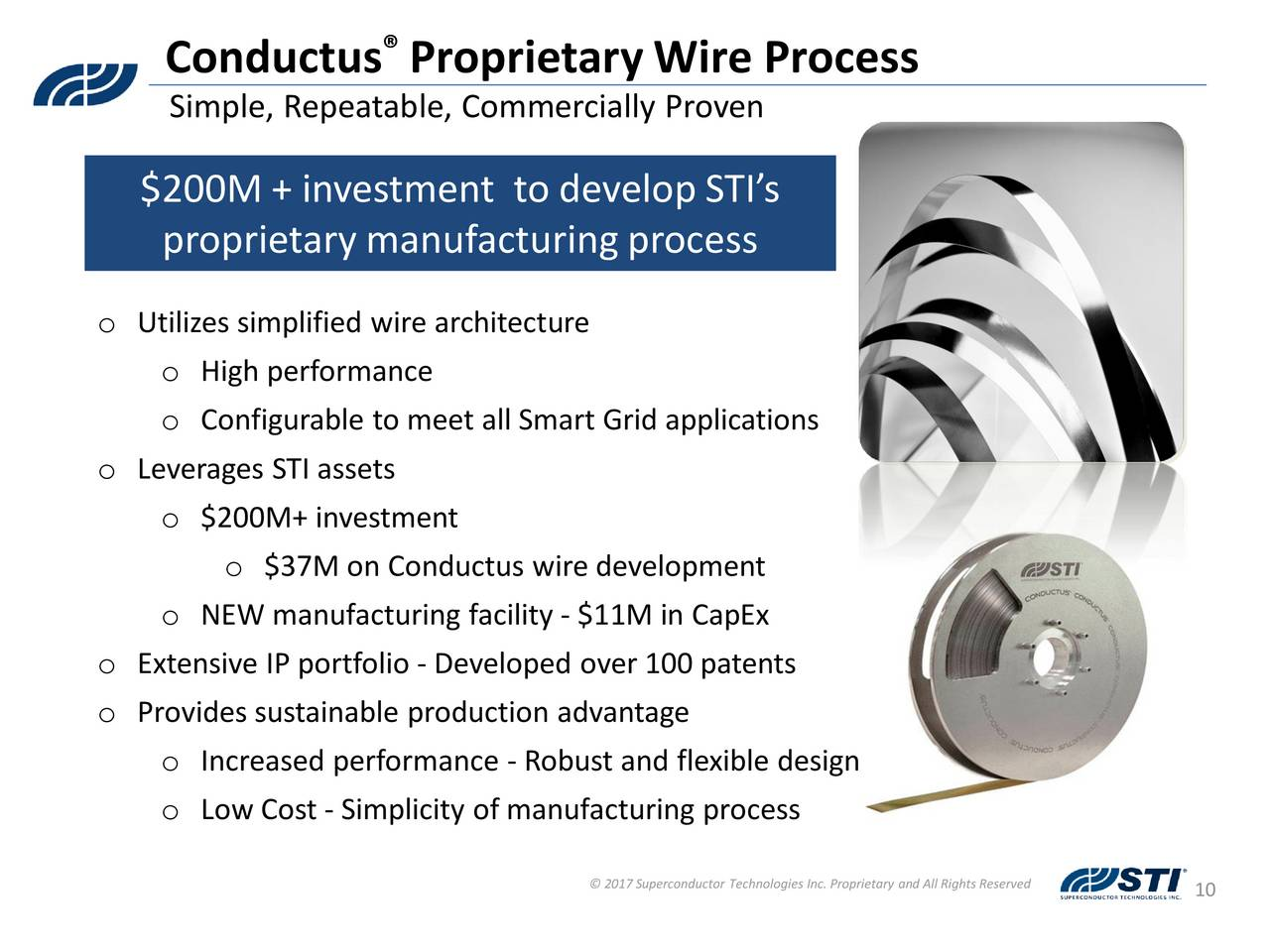 superconductor technologies Scon - superconductor technologies inc basic chart, quote and financial news from the leading provider and award-winning bigchartscom.