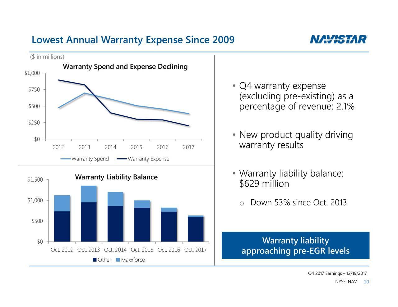 Navistar International Corporation 2017 Q4 Results Earnings Call 2012 Engine Diagram Slides Nysenav Seeking Alpha