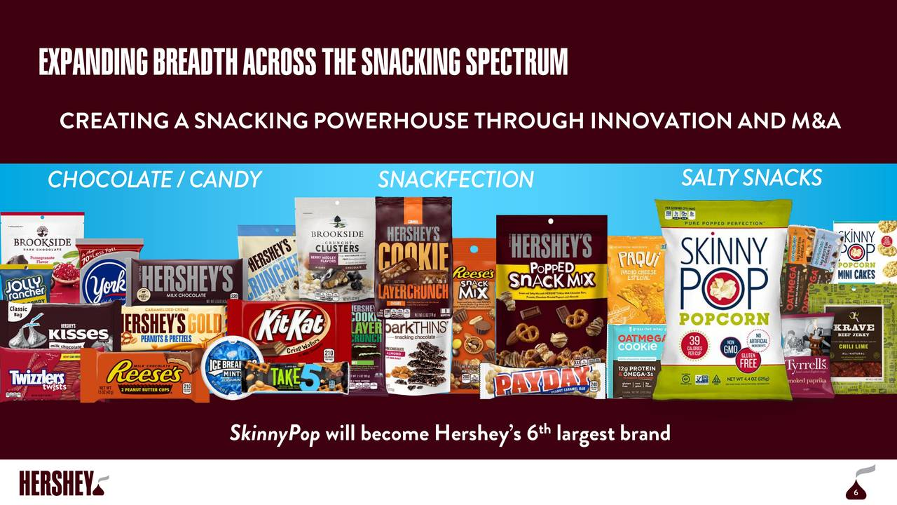 hershey chat sites Other information: register or log in to see other information: friends.