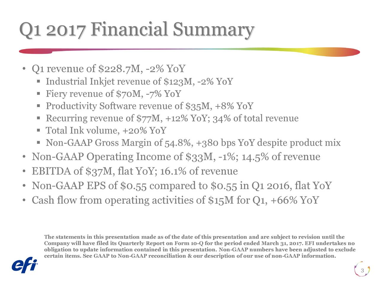 Q1 revenue of $228.7M, -2% YoY Industrial Inkjet revenue of $123M, -2% YoY Fiery revenue of $70M, -7% YoY Productivity Software revenue of $35M, +8% YoY Recurring revenue of $77M, +12% YoY; 34% of total revenue Total Ink volume, +20% YoY Non-GAAP Gross Margin of 54.8%, +380 bps YoY despite product mix Non-GAAP Operating Income of $33M, -1%; 14.5% of revenue EBITDA of $37M, flat YoY; 16.1% of revenue Non-GAAP EPS of $0.55 compared to $0.55 in Q1 2016, flat YoY Cash flow from operating activities of $15M for Q1, +66% YoY The statements in this presentation made as of the date of this presentation and are subject to revision until the obligation to update information contained in this presentation. Non-GAAP numbers have been adjusted to excludeo certain items. See GAAP to Non-GAAP reconciliation & our description of our use of non-GAAP information. 3