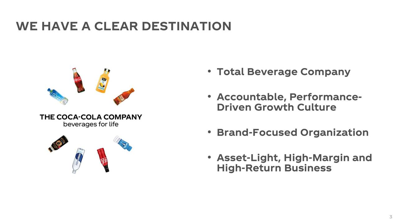 • Total Beverage Company • Accountable, Performance- Driven Growth Culture • Brand-Focused Organization • Asset-Light, High-Margin and High-Return Business 3