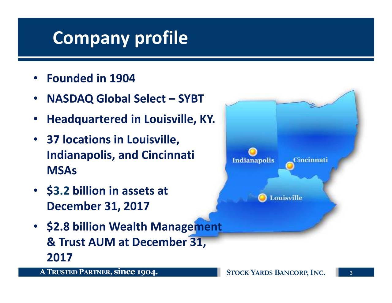 . NC ,I BNCORP YRDS SOCK 1904. ,ince ARTNER Louisville billion in assets at CompanyFouNfASD nQ1GIocttradsinLo$2iveTncK7AaUe7athDMea • • • • • • AT