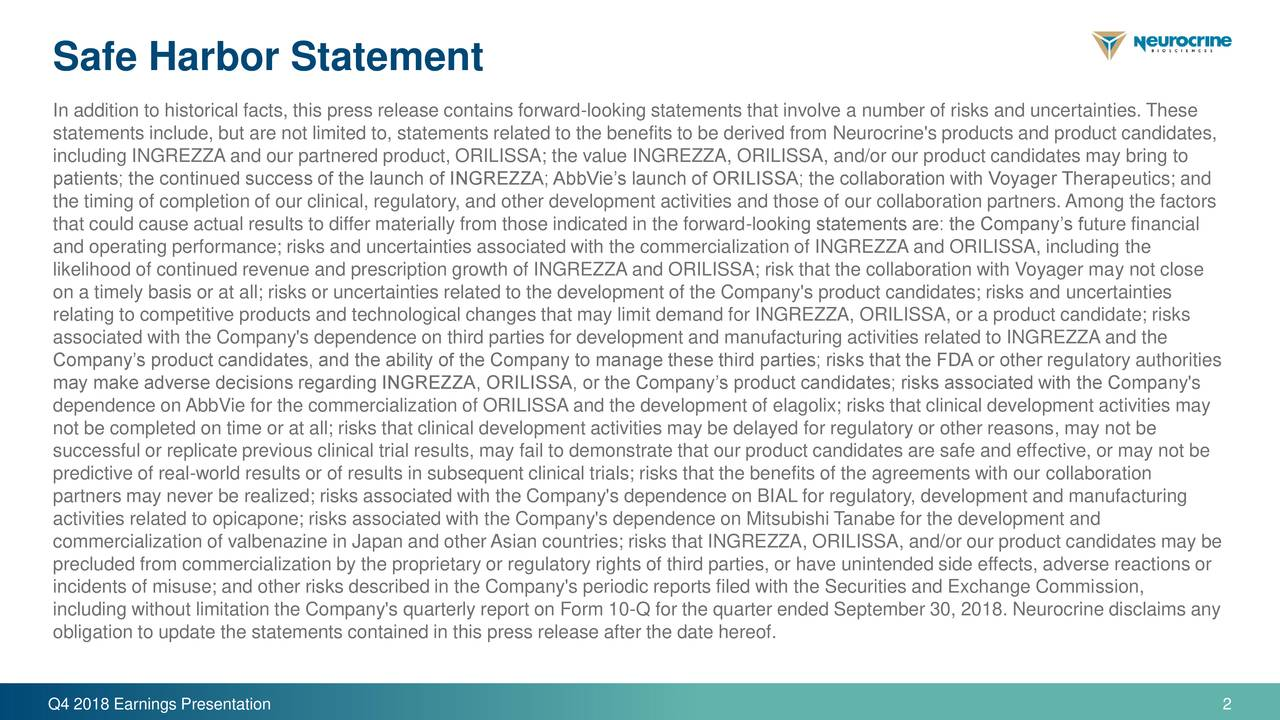 In addition to historical facts, this press release contains forward-looking statements that involve a number of risks and uncertainties. These statements include, but are not limited to, statements related to the benefits to be derived from Neurocrine's products and product candidates, including INGREZZA and our partnered product, ORILISSA; the value INGREZZA, ORILISSA, and/or our product candidates may bring to patients; the continued success of the launch of INGREZZA; AbbVie's launch of ORILISSA; the collaboration with Voyager Therapeutics; and the timing of completion of our clinical, regulatory, and other development activities and those of our collaboration partners. Among the factors that could cause actual results to differ materially from those indicated in the forward-looking statements are: the Company's future financial and operating performance; risks and uncertainties associated with the commercialization of INGREZZA and ORILISSA, including the likelihood of continued revenue and prescription growth of INGREZZA and ORILISSA; risk that the collaboration with Voyager may not close on a timely basis or at all; risks or uncertainties related to the development of the Company's product candidates; risks and uncertainties relating to competitive products and technological changes that may limit demand for INGREZZA, ORILISSA, or a product candidate; risks associated with the Company's dependence on third parties for development and manufacturing activities related to INGREZZA and the Company's product candidates, and the ability of the Company to manage these third parties; risks that the FDA or other regulatory authorities may make adverse decisions regarding INGREZZA, ORILISSA, or the Company's product candidates; risks associated with the Company's dependence on AbbVie for the commercialization of ORILISSA and the development of elagolix; risks that clinical development activities may not be completed on time or at all; risks that clinical development activities may be delayed for regulatory or other reasons, may not be successful or replicate previous clinical trial results, may fail to demonstrate that our product candidates are safe and effective, or may not be predictive of real-world results or of results in subsequent clinical trials; risks that the benefits of the agreements with our collaboration partners may never be realized; risks associated with the Company's dependence on BIAL for regulatory, development and manufacturing activities related to opicapone; risks associated with the Company's dependence on Mitsubishi Tanabe for the development and commercialization of valbenazine in Japan and otherAsian countries; risks that INGREZZA, ORILISSA, and/or our product candidates may be precluded from commercialization by the proprietary or regulatory rights of third parties, or have unintended side effects, adverse reactions or incidents of misuse; and other risks described in the Company's periodic reports filed with the Securities and Exchange Commission, including without limitation the Company's quarterly report on Form 10-Q for the quarter ended September 30, 2018. Neurocrine disclaims any obligation to update the statements contained in this press release after the date hereof. Q4 2018 Earnings Presentation 2