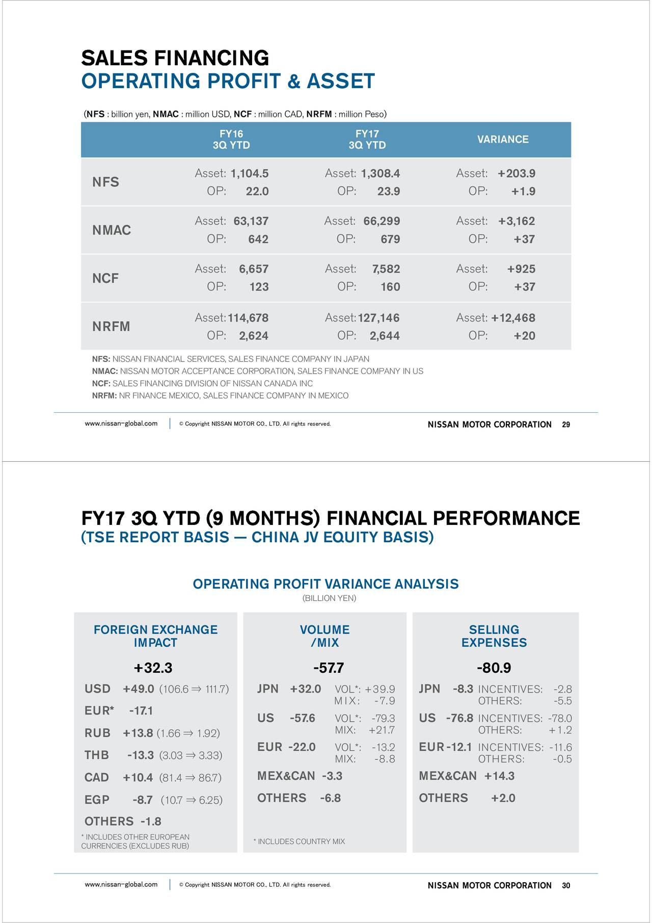 Nissan Motor Co Ltd ADR 2018 Q3 Results Earnings Call Slides