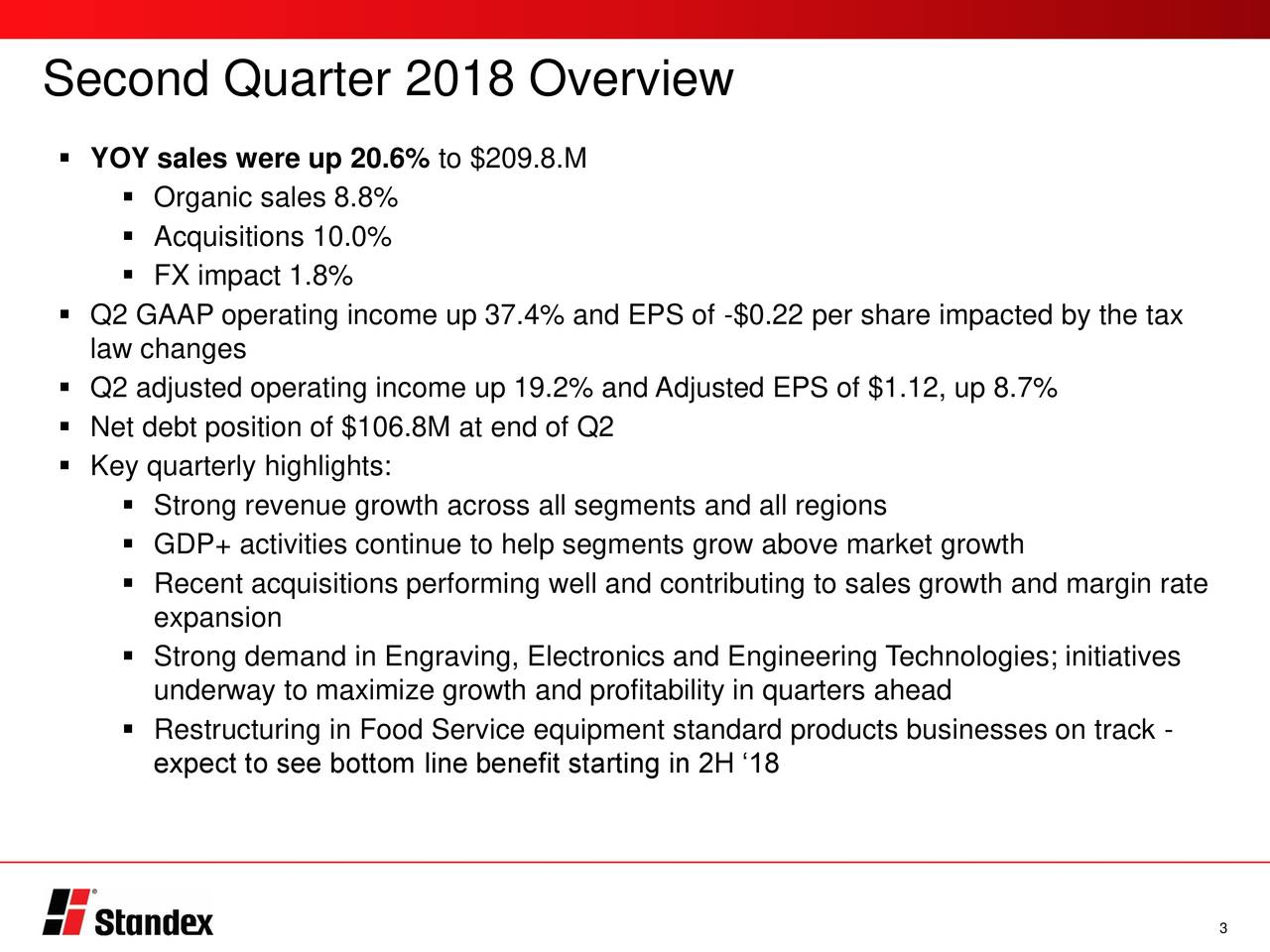 ▪ YOY sales were up 20.6% to $209.8.M ▪ Organic sales 8.8% ▪ Acquisitions 10.0% ▪ FX impact 1.8% ▪ Q2 GAAP operating income up 37.4% and EPS of -$0.22 per share impacted by the tax law changes ▪ Q2 adjusted operating income up 19.2% and Adjusted EPS of $1.12, up 8.7% ▪ Net debt position of $106.8M at end of Q2 ▪ Key quarterly highlights: ▪ Strong revenue growth across all segments and all regions ▪ GDP+ activities continue to help segments grow above market growth ▪ Recent acquisitions performing well and contributing to sales growth and margin rate expansion ▪ Strong demand in Engraving, Electronics and Engineering Technologies; initiatives underway to maximize growth and profitability in quarters ahead ▪ Restructuring in Food Service equipment standard products businesses on track - expect to see bottom line benefit starting in 2H '18 3