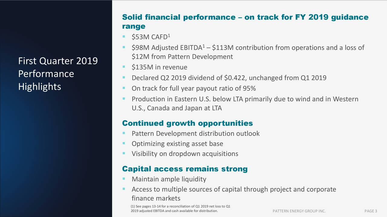 range 1  $53M CAFD  $98M Adjusted EBITDA – $113M contribution from operations and a loss of First Quarter 2019 $12M from Pattern Development  $135M in revenue Performance  Declared Q2 2019 dividend of $0.422, unchanged from Q1 2019 Highlights  On track for full year payout ratio of 95%  Production in Eastern U.S. below LTA primarily due to wind and in Western U.S., Canada and Japan at LTA Continued growth opportunities  Pattern Development distribution outlook  Optimizing existing asset base  Visibility on dropdown acquisitions Capital access remains strong  Maintain ample liquidity  Access to multiple sources of capital through project and corporate finance markets 2019 adjusted EBITDA and cash available for dPATTERN ENERGY GROUP INC. PAGE 3