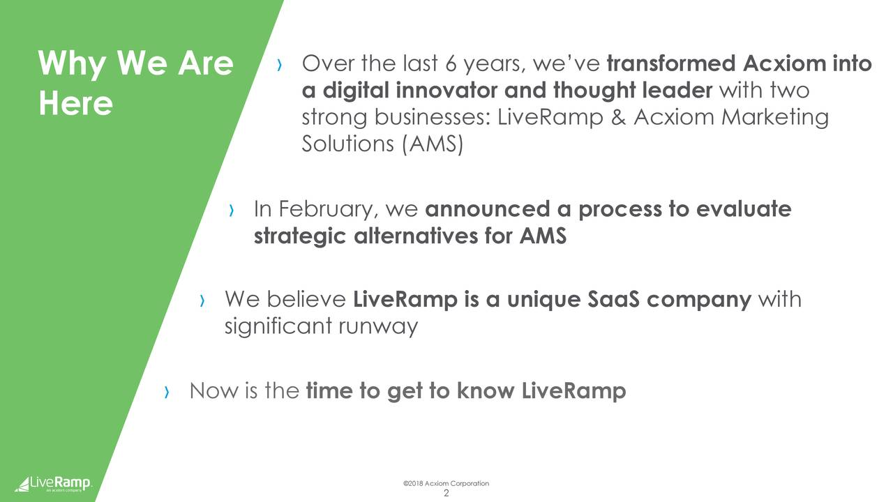 a digital innovator and thought leader with two Here strong businesses: LiveRamp & Acxiom Marketing Solutions (AMS) › In February, we announced a process to evaluate strategic alternatives for AMS › We believe LiveRamp is a unique SaaS company with significant runway › Now is the time to get to know LiveRamp ©2018 Acxiom Corporation