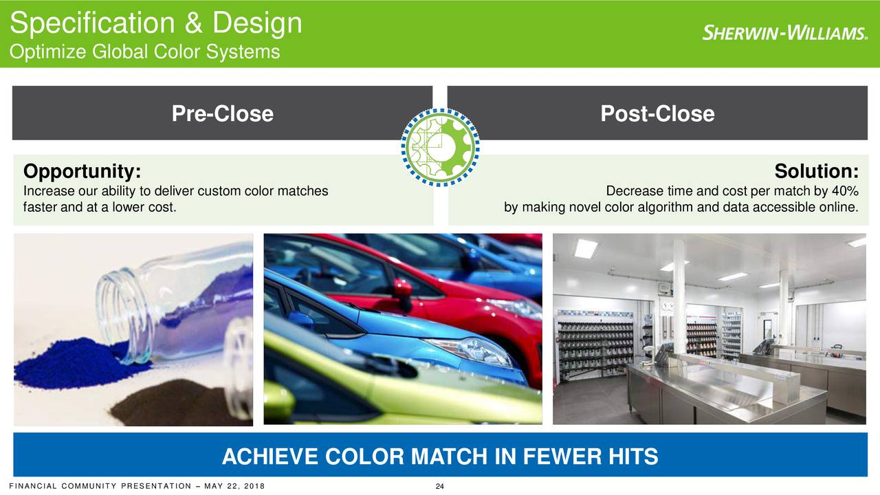 Sherwin Williams (SHW) Industry Overview - Slideshow - The Sherwin
