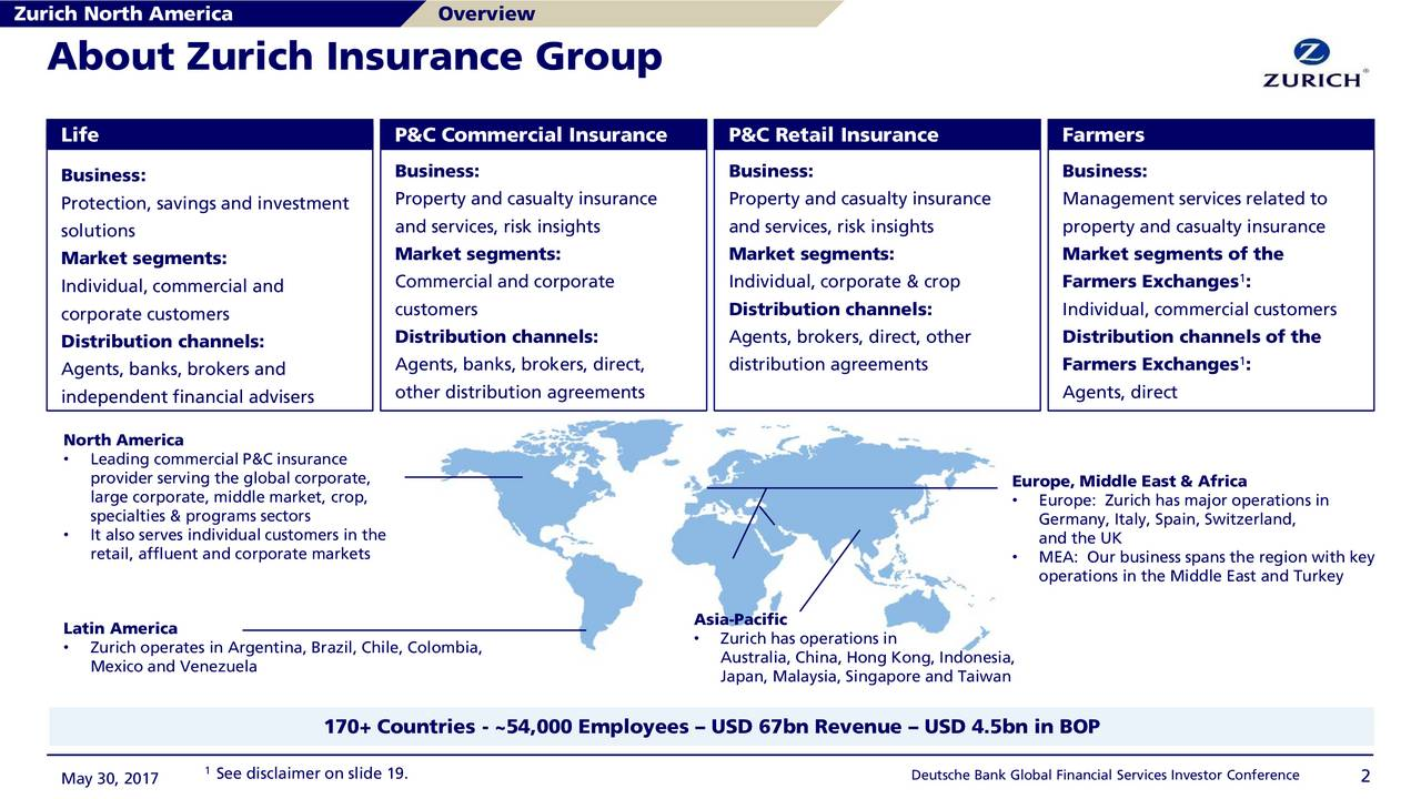 Zurich Life Insurance Quote Zurich Insurance Group Zfsvf Presents At Deutsche Bank Global