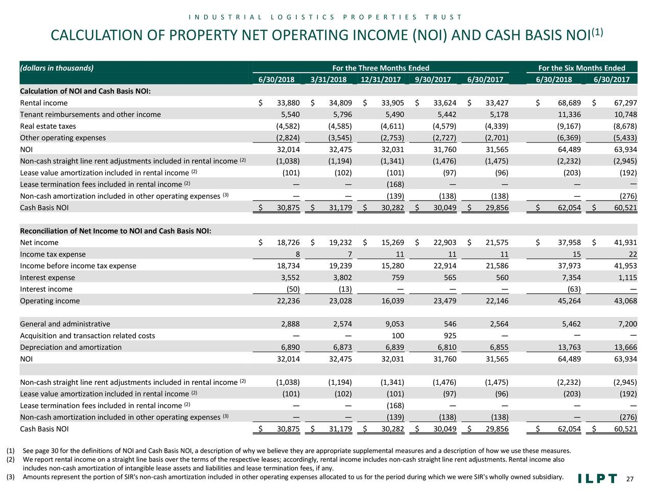 Real Property Taxes Included In Basis