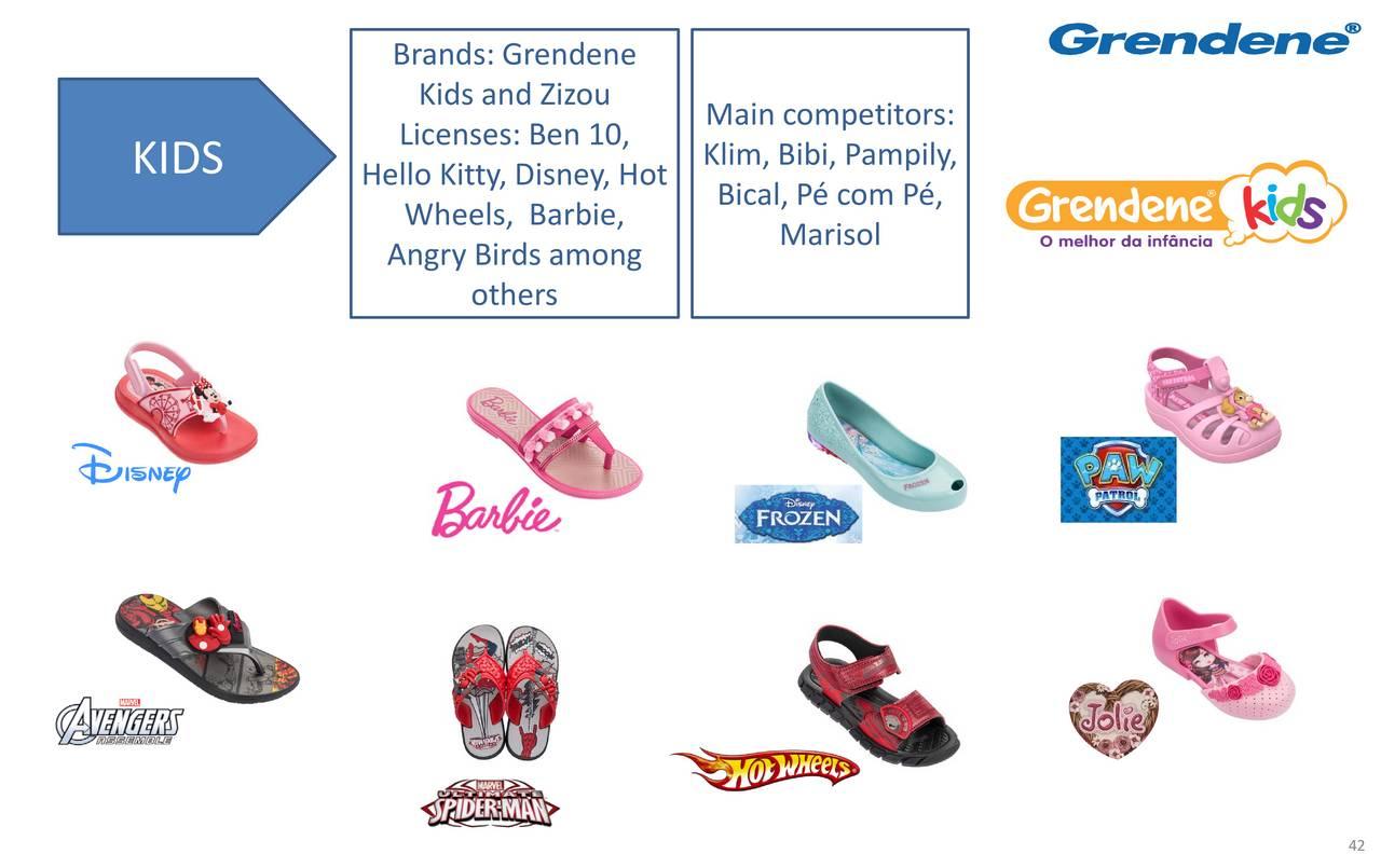 c67768039638 GRENDENE SA (GRDNF) Investor Presentation - Slideshow - GRENDENE SA ORD  (OTCMKTS GRDNF)