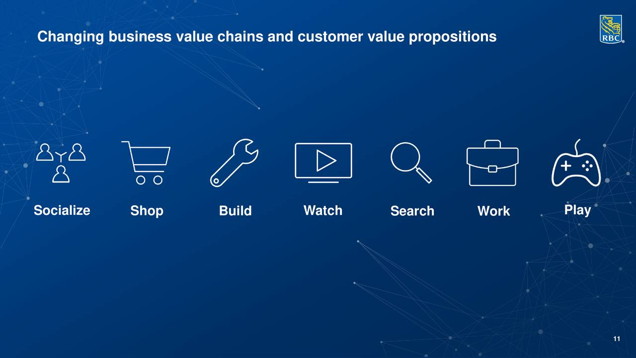 Use Value Chains To Build Value Propositions