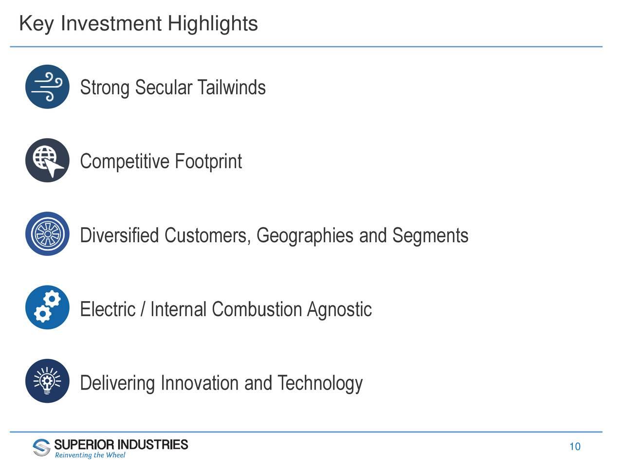 Superior Industries International Inc. 2018 Q2 - Results ...