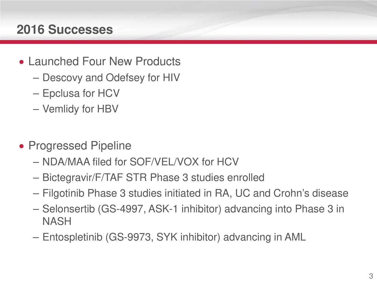 Launched Four New Products Descovy and Odefsey for HIV Epclusa for HCV Vemlidy for HBV Progressed Pipeline NDA/MAA filed for SOF/VEL/VOX for HCV Bictegravir/F/TAF STR Phase 3 studies enrolled Filgotinib Phase 3 studies initiated in RA, UC and Crohns disease Selonsertib (GS-4997, ASK-1 inhibitor) advancing into Phase 3 in NASH Entospletinib (GS-9973, SYK inhibitor) advancing in AML