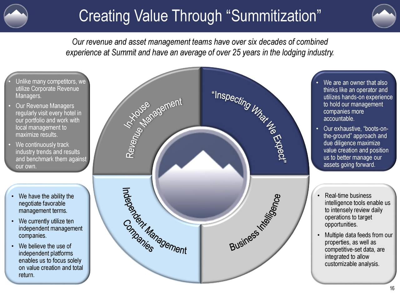managing the co creation value
