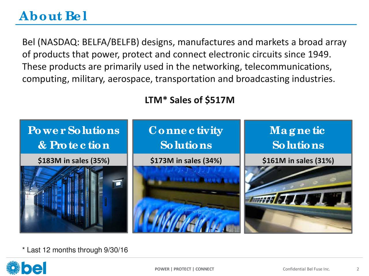Bel (NASDAQ: BELFA/BELFB) designs, manufactures and markets a broad array of products that power, protect and connect electronic circuits since 1949. These products are primarily used in the networking, telecommunications, computing, military, aerospace, transportation and broadcasting industries. LTM*Sales of $517M Power Solutions Connectivity Magnetic & Protection Solutions Solutions $183M in sales (35%) $173M in sales (34%) $161M in sales (31%) * Last 12 months through 9/30/16 POWER | PROTECT | CONNECT Confidential Bel 2use Inc.