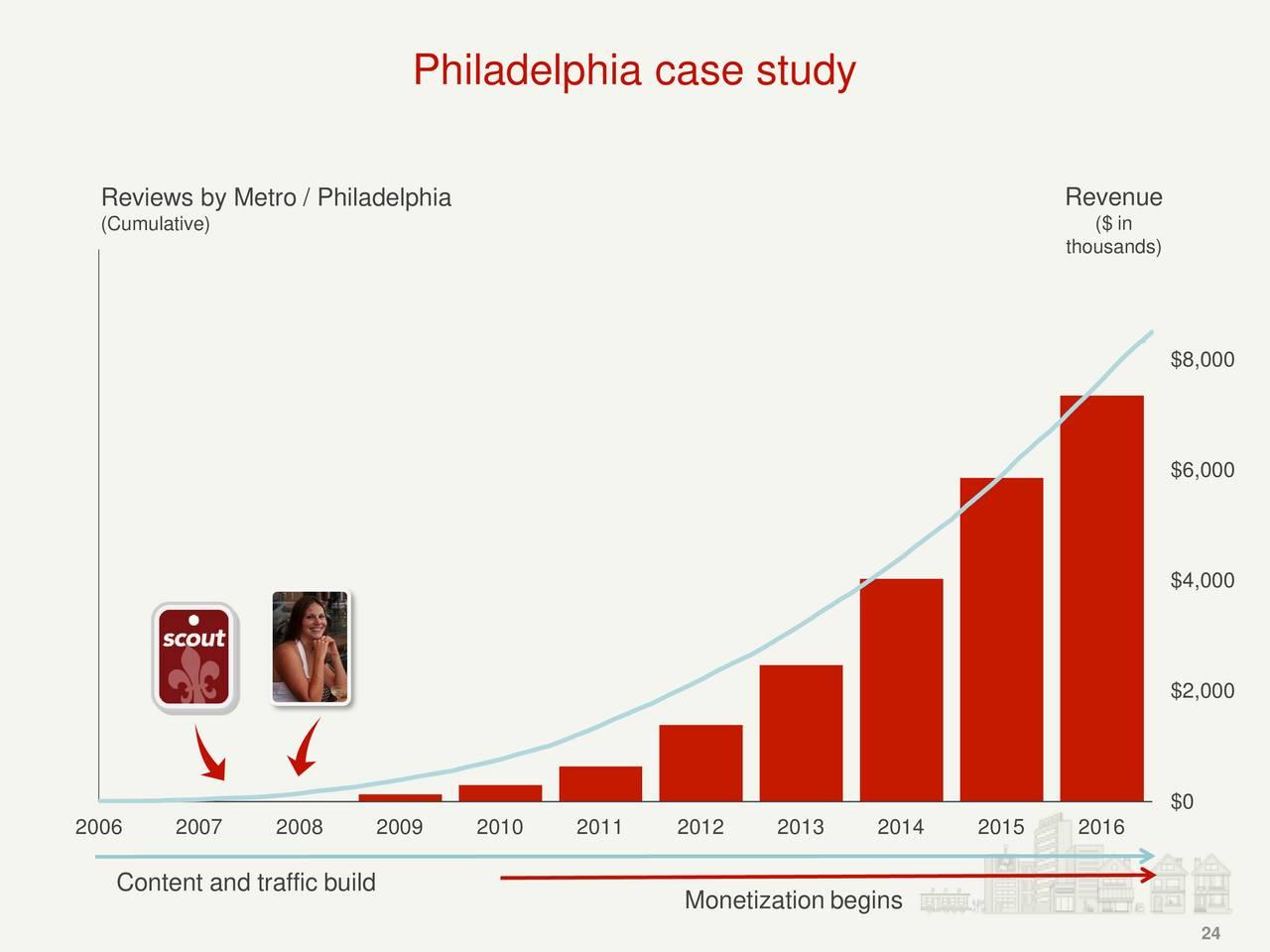 Cumberland Metals Case