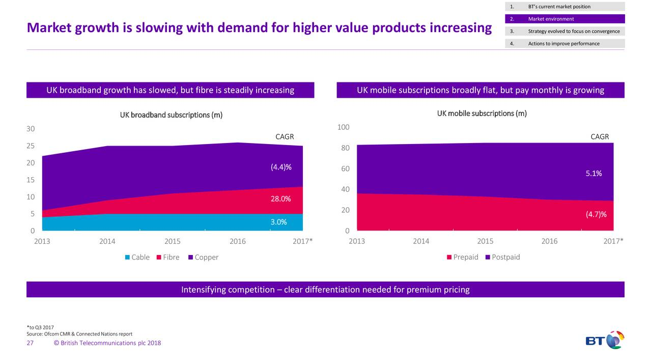hmv group plc's environmental and strategic To understand your consumers you need a cutting edge retail strategy ipsos  provides this as part of a data led approach to improving in store experiences.