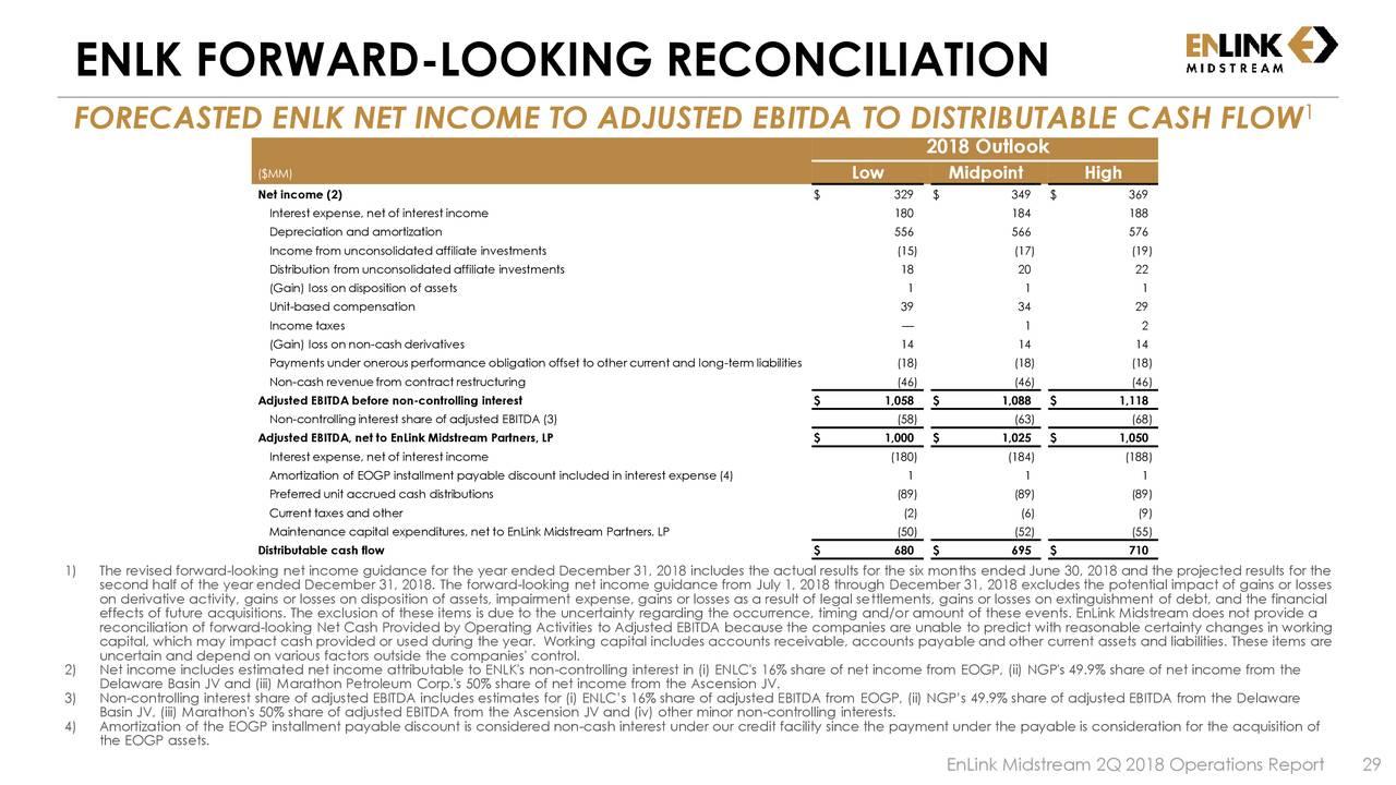 EnLink Midstream Partners, LP 2018 Q2 - Results