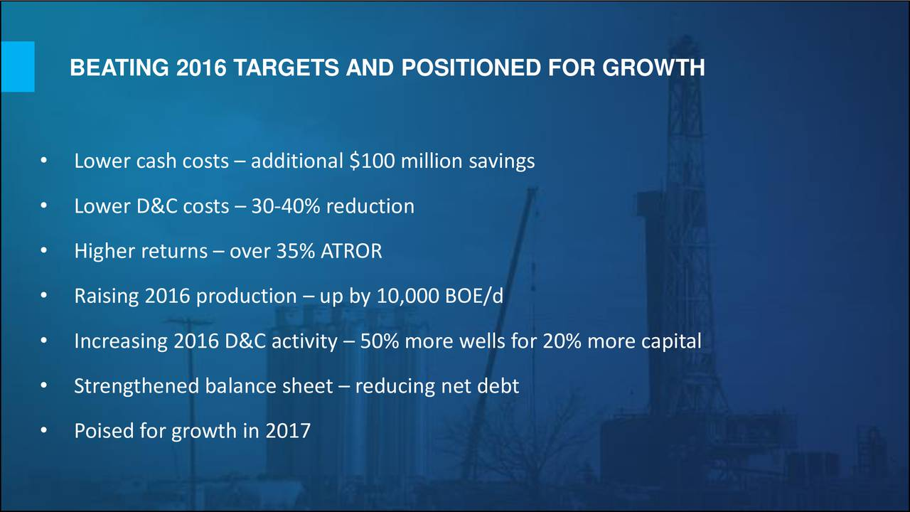 Lower cash costs  additional $100 million savings Lower D&C costs  30-40% reduction Higher returns  over 35% ATROR Raising 2016 production  up by 10,000 BOE/d Increasing 2016 D&C activity  50% more wells for 20% more capital Strengthened balance sheet  reducing net debt Poised for growth in 2017