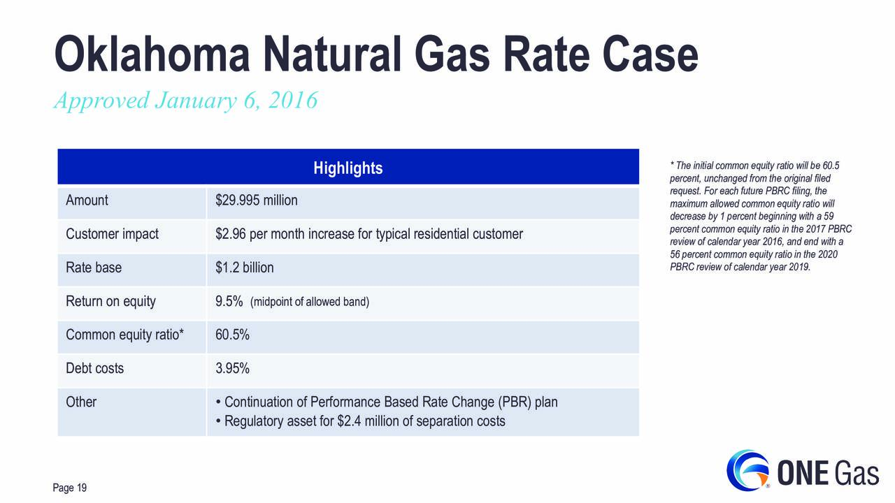 Typical Natural Gas Base Rate