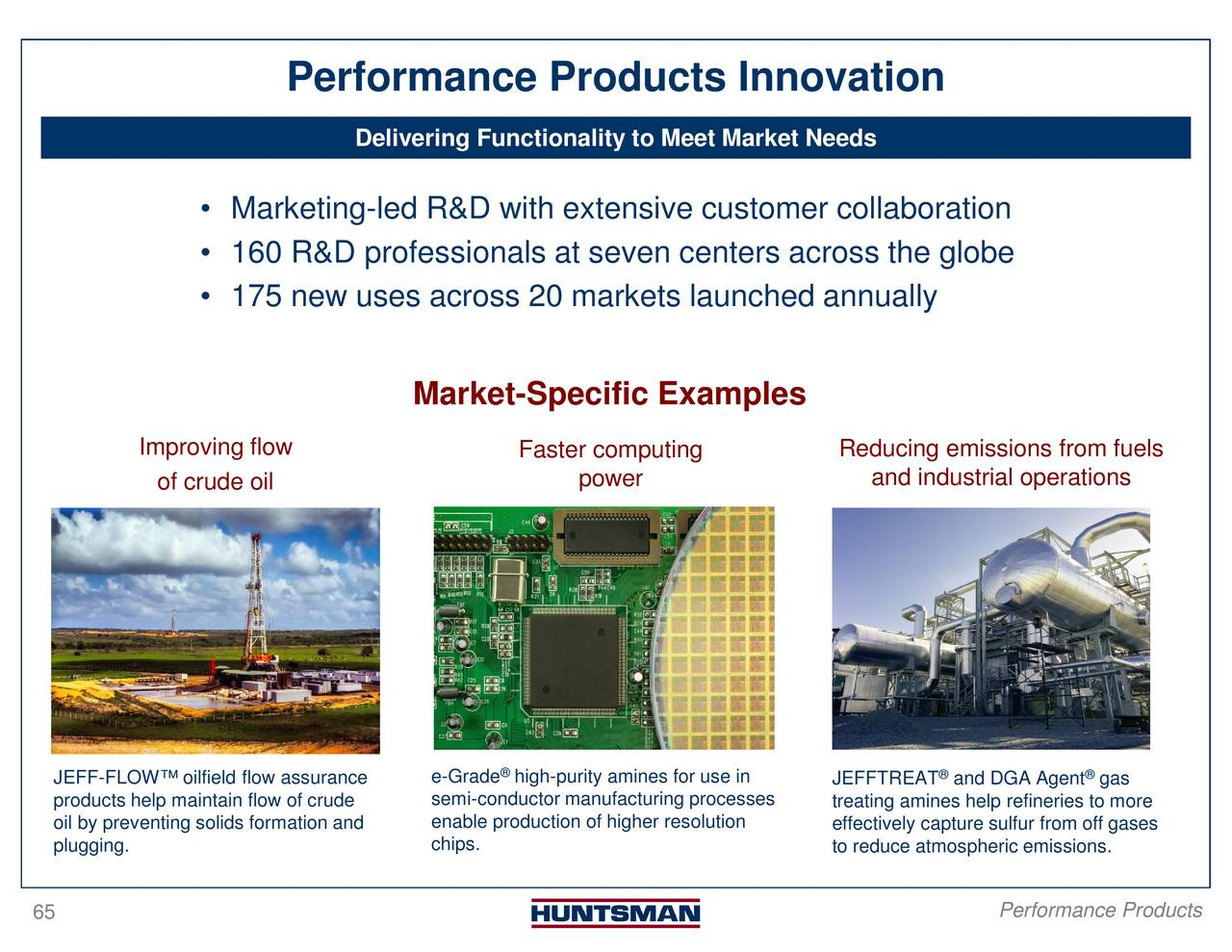 Huntsman (HUN) Investor Presentation - Slideshow - Huntsman
