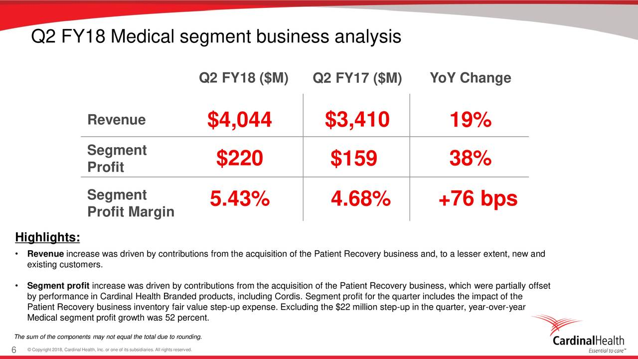 Cardinal Health Inc  2018 Q2 - Results - Earnings Call