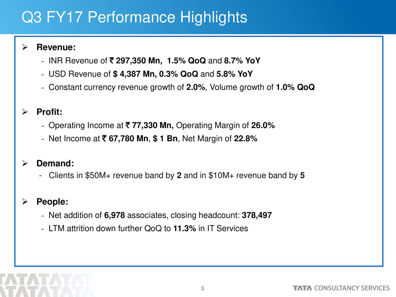 Revenue: - INR Revenue of ` 297,350 Mn, 1.5% QoQ and 8.7% YoY - USD Revenue of $ 4,387 Mn, 0.3% QoQ and 5.8% YoY - Constant currency revenue growth of 2.0%, Volume growth of 1.0% QoQ Profit: - Operating Income at ` 77,330 Mn, Operating Margin of 26.0% - Net Income at ` 67,780 Mn, $ 1 Bn, Net Margin of 22.8% Demand: - Clients in $50M+ revenue band by 2 and in $10M+ revenue band by 5 People: - Net addition of 6,978 associates, closing headcount: 378,497 - LTM attrition down further QoQ to 11.3% in IT Services 3
