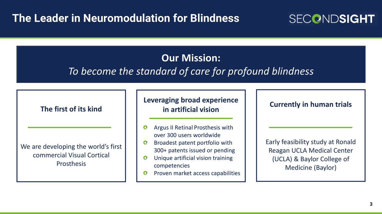 The Leader in Neuromodulation for Blindness