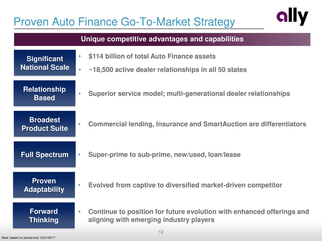 Ally financial ally update fy18 financial outlook for Multi generational product plan