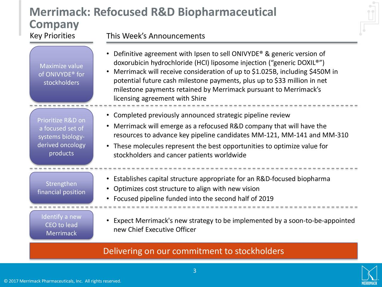 Company Key Priorities This Weeks Announcements Definitive agreement with Ipsen to sell ONIVYDE & generic version of Maximize value doxorubicin hydrochloride (HCI) liposome injection (generic DOXIL) of ONIVYDE for  Merrimack will receive consideration of up to $1.025B, including $450M in potential future cash milestone payments, plus up to $33 million in net stockholders milestone payments retained by Merrimack pursuant to Merrimacks licensing agreement with Shire Completed previously announced strategicpipeline review Prioritize R&D on  Merrimack will emerge as a refocused R&D company that will have the a focused set of systems biology- resources to advance key pipeline candidates MM-121, MM-141 and MM-310 derived oncology  These molecules represent the best opportunities to optimize value for products stockholders and cancer patients worldwide Strengthen  Establishes capital structure appropriate for an R&D-focused biopharma financial position  Optimizes cost structure to align with new vision Focused pipeline funded into the second half of 2019 Identify a new  Expect Merrimack's new strategy to be implemented by a soon-to-be-appointed CEO to lead Merrimack new Chief Executive Officer Delivering on our commitment to stockholders 3 2017 Merrimack Pharmaceuticals, Inc. All rights reserved.