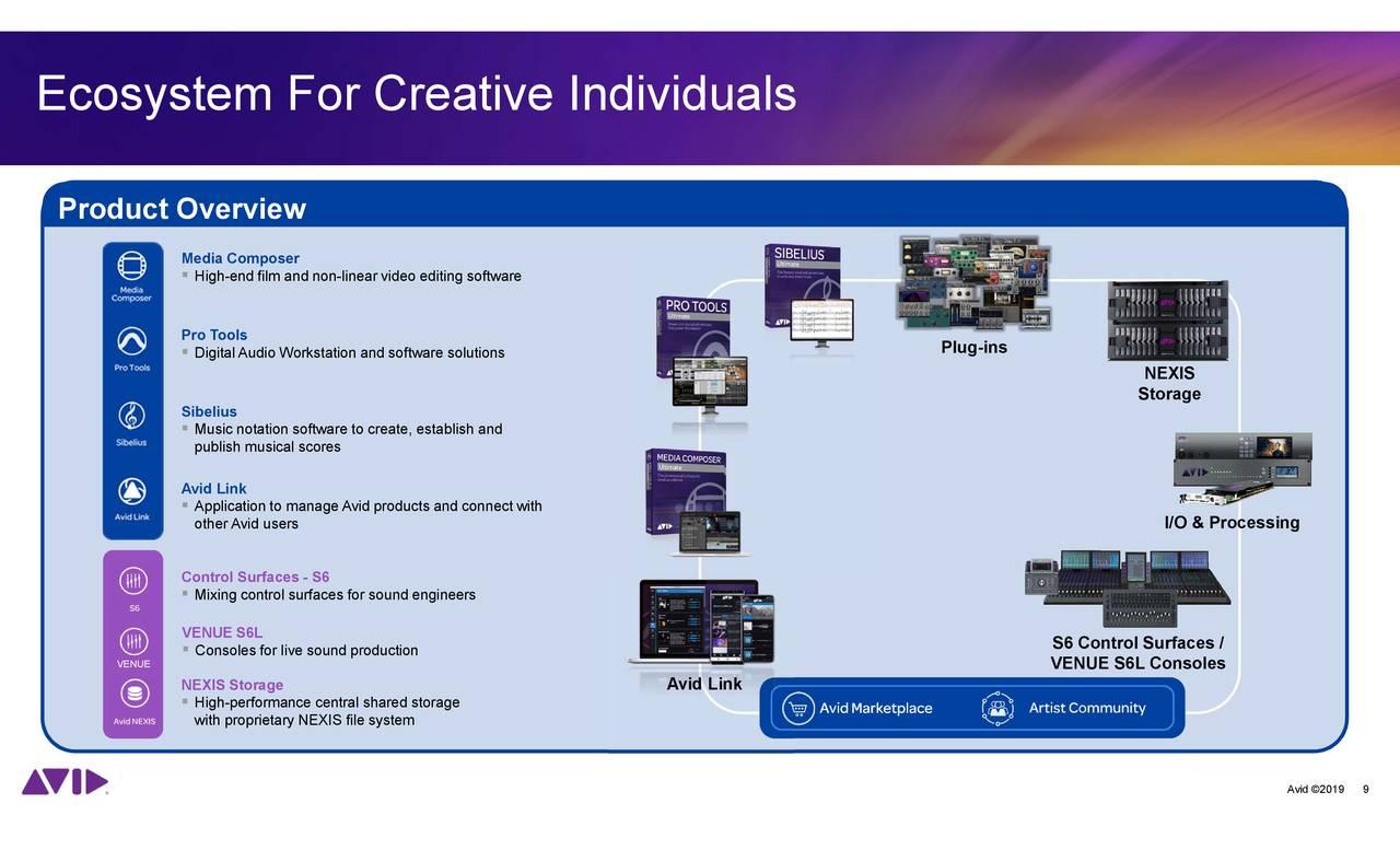 Avid Technology (AVID) Presents At East Coast IDEAS Investor