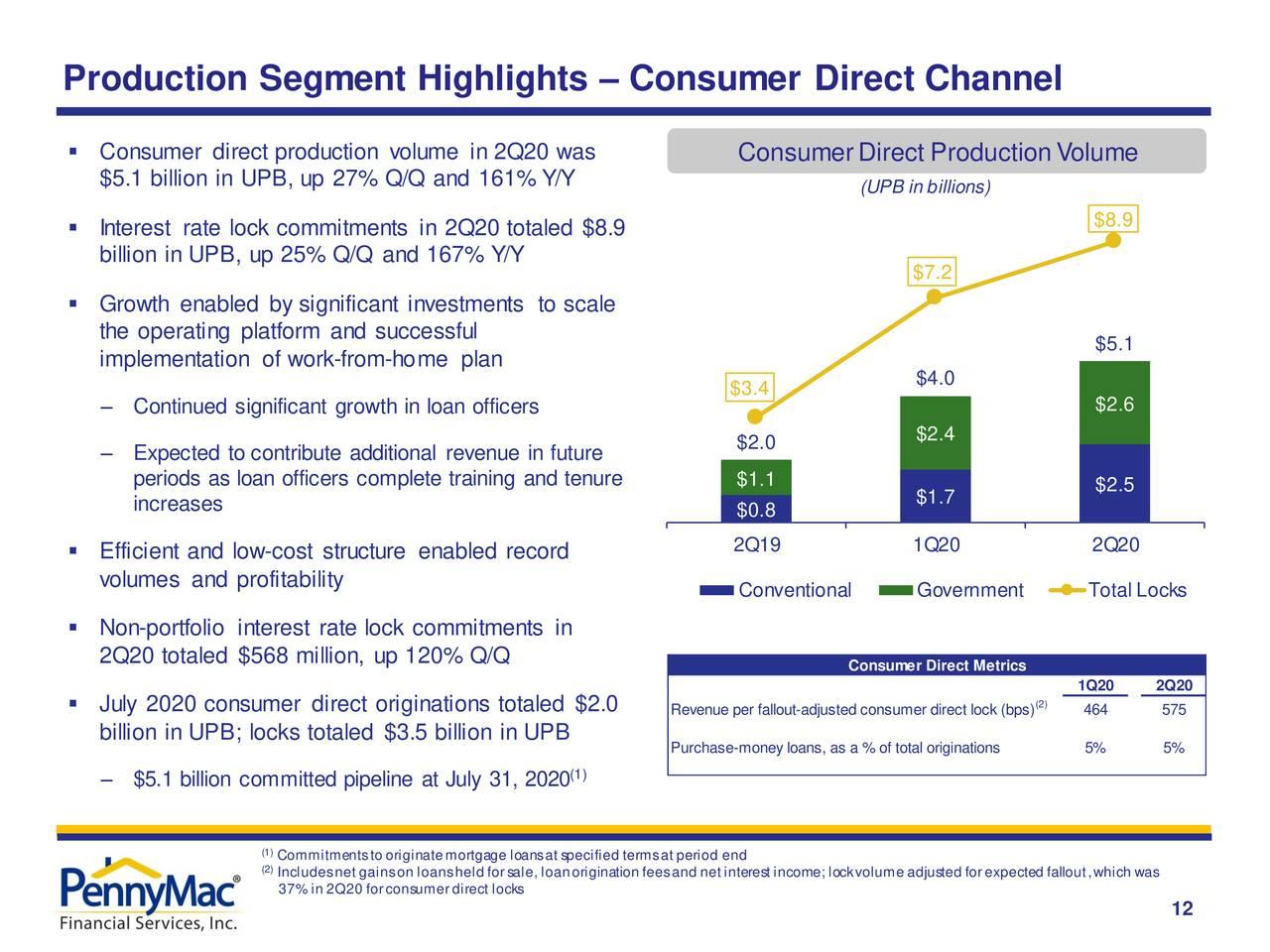 Aspectos destacados del segmento de producción: canal directo al consumidor