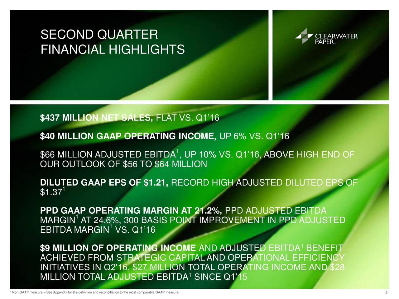 FINANCIAL HIGHLIGHTS $437 MILLION NET SALES, FLAT VS. Q116 $40 MILLION GAAP OPERATING INCOME, UP 6% VS. Q116 1 $66 MILLION ADJUSTED EBITDA , UP 10% VS. Q116, ABOVE HIGH END OF OUR OUTLOOK OF $56 TO $64 MILLION DILUTED GAAP EPS OF $1.21, RECORD HIGH ADJUSTED DILUTED EPS OF 1 $1.37 PPD GAAP OPERATING MARGIN AT 21.2%, PPD ADJUSTED EBITDA 1 MARGIN AT 24.6%, 100 BASIS POINT IMPROVEMENT IN PPD ADJUSTED EBITDA MARGIN VS. Q116 $9 MILLION OF OPERATING INCOME AND ADJUSTED EBITDA BENEFIT 1 ACHIEVED FROM STRATEGIC CAPITALAND OPERATIONAL EFFICIENCY INITIATIVES IN Q216, $27 MILLION TOTAL OPERATING INCOME AND $28 MILLION TOTAL ADJUSTED EBITDA SINCE Q115 1Non-GAAP measure  See Appendix for the definition and reconciliation to the most compar2ble GAAP measure.