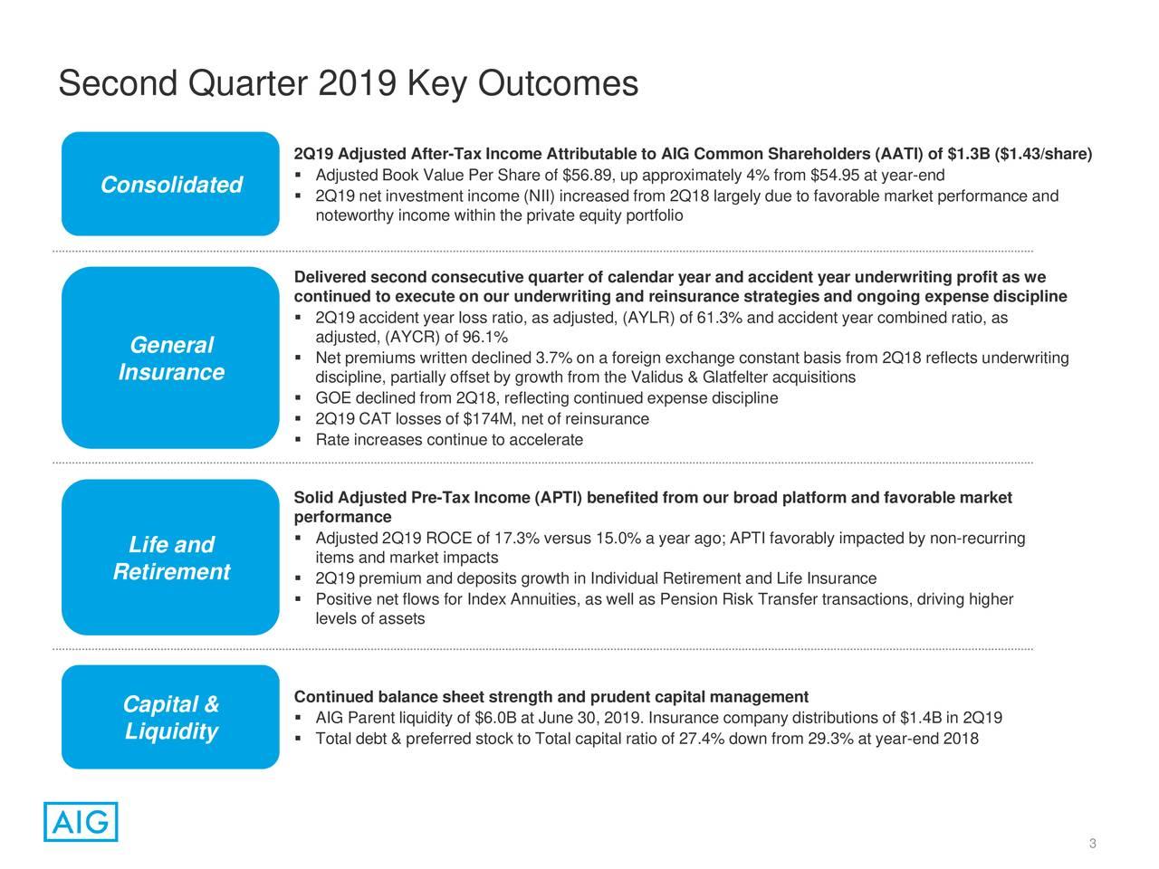 Second Quarter 2019 Key Outcomes
