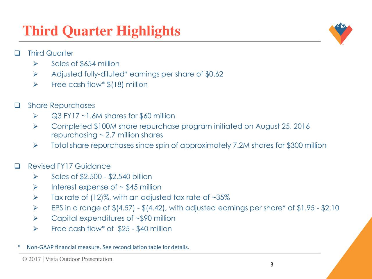 Third Quarter Sales of $654 million Adjusted fully-diluted* earnings per share of $0.62 Free cash flow* $(18) million Share Repurchases Q3 FY17 ~1.6M shares for $60 million Completed $100M share repurchase program initiated on August 25, 2016 repurchasing ~ 2.7 million shares Total share repurchases since spin of approximately 7.2M shares for $300 million Revised FY17 Guidance Sales of $2.500 - $2.540 billion Interest expense of ~ $45 million Tax rate of (12)%, with an adjusted tax rate of ~35% EPS in a range of $(4.57) - $(4.42), with adjusted earnings per share* of $1.95 - $2.10 Capital expenditures of ~$90 million Free cash flow* of $25 - $40 million * Non-GAAP financial measure. See reconciliation table for details. 2017 | Vista Outdoor Presentation 3
