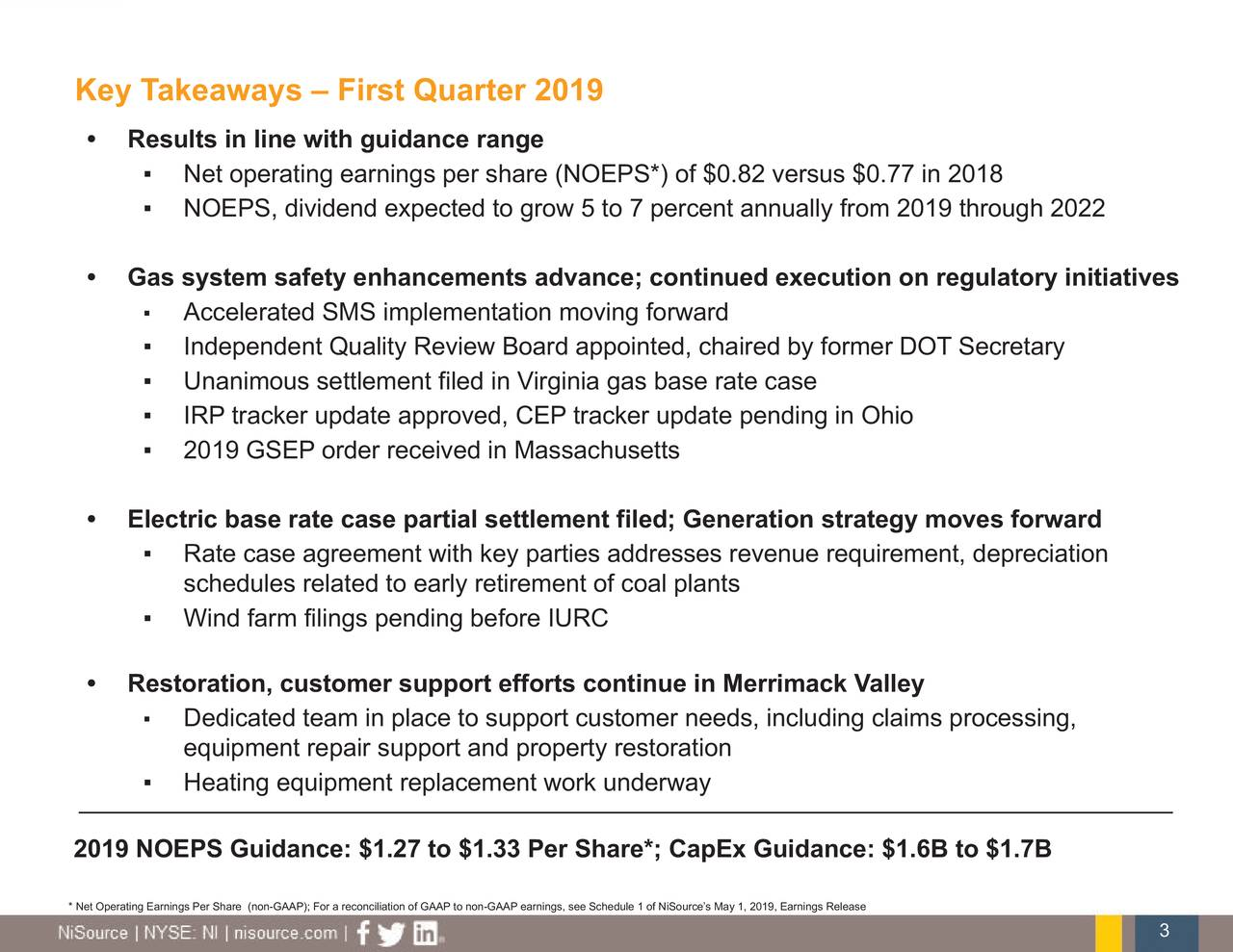 • Results in line with guidance range ▪ Net operating earnings per share (NOEPS*) of $0.82 versus $0.77 in 2018 ▪ NOEPS, dividend expected to grow 5 to 7 percent annually from 2019 through 2022 • Gas system safety enhancements advance; continued execution on regulatory initiatives ▪ Accelerated SMS implementation moving forward ▪ Independent Quality Review Board appointed, chaired by former DOT Secretary ▪ Unanimous settlement filed in Virginia gas base rate case ▪ IRP tracker update approved, CEP tracker update pending in Ohio ▪ 2019 GSEP order received in Massachusetts • Electric base rate case partial settlement filed; Generation strategy moves forward ▪ Rate case agreement with key parties addresses revenue requirement, depreciation schedules related to early retirement of coal plants ▪ Wind farm filings pending before IURC • Restoration, customer support efforts continue in Merrimack Valley ▪ Dedicated team in place to support customer needs, including claims processing, equipment repair support and property restoration ▪ Heating equipment replacement work underway 2019 NOEPS Guidance: $1.27 to $1.33 Per Share*; CapEx Guidance: $1.6B to $1.7B * Net Operating Earnings Per Share (non-GAAP); For a reconciliation of GAAP to non-GAAP earnings, see Schedule 1 of NiSource's May 1, 2019, Earnings Release 3