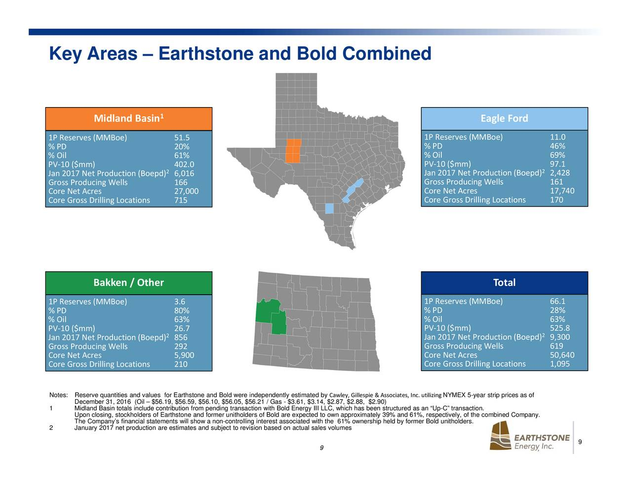 Earthstone Energy Inc 2016 Q4 Results Earnings Call Slides Eagle Diagram 10 From 69 Votes 7 76 Nasdaqeste Seeking Alpha