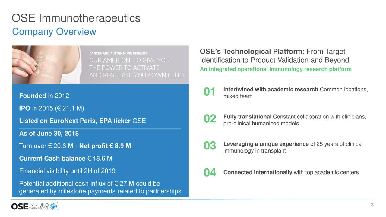 Company Overview OSE's Technological Platform: From Target Identification to Product Validation and Beyond An integrated operational immunology research platform 01 Intertwined with academic research Common locations, Founded in 2012 mixed team IPO in 2015 (€ 21.1 M) Fully translational Constant collaboration with clinicians, Listed on EuroNext Paris, EPA ticker OSE 02 pre-clinical humanized models As of June 30, 2018 Turn over € 20.6 M - Net profit € 8.9 M Leveraging a unique experience of 25 years of clinical 03 immunology in transplant Current Cash balance € 18.6 M Financial visibility until 2H of 2019 04 Connected internationally with top academic centers Potential additional cash influx of € 27 M could be generated by milestone payments related to partnerships 3