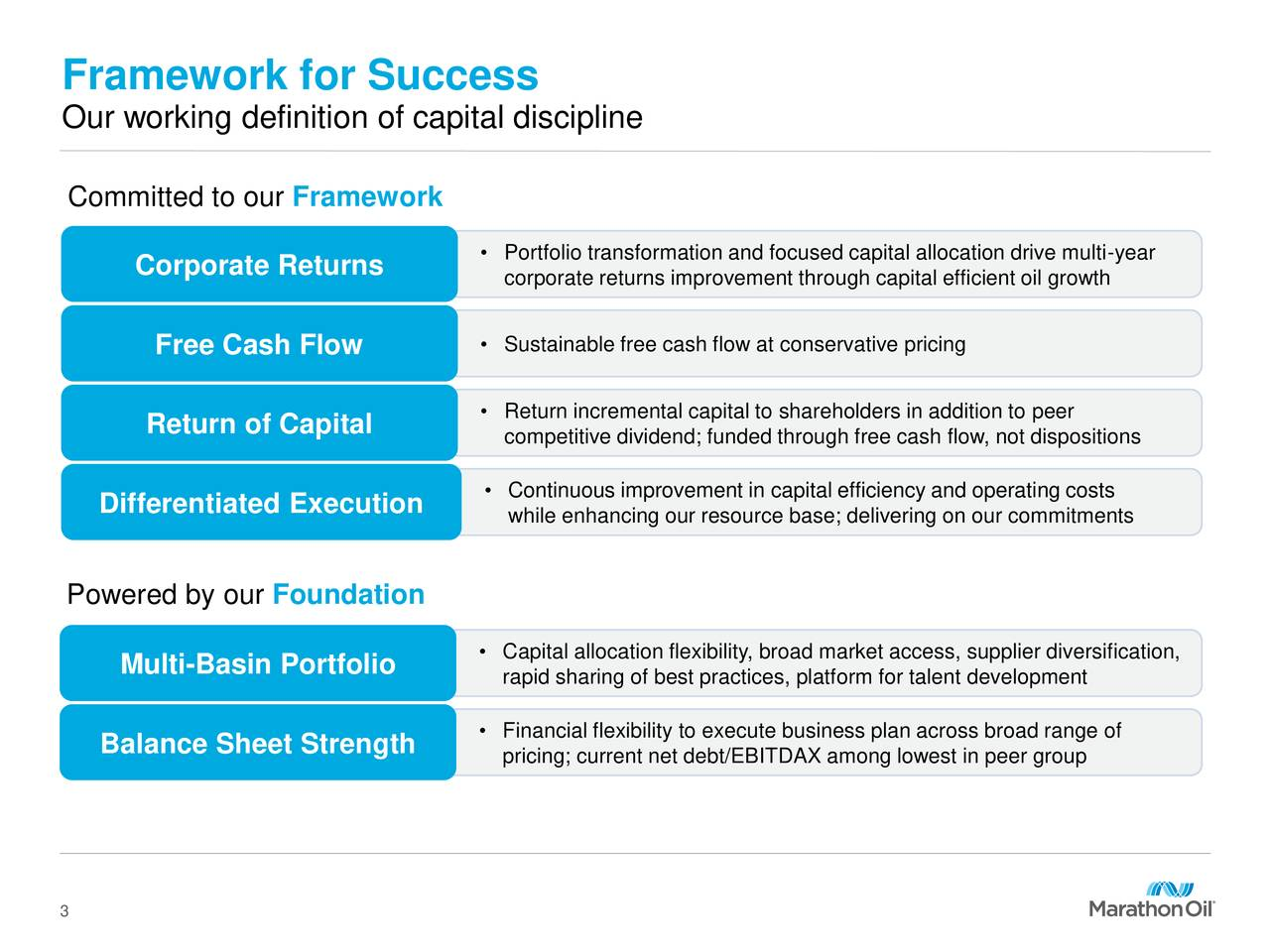 Framework for Success