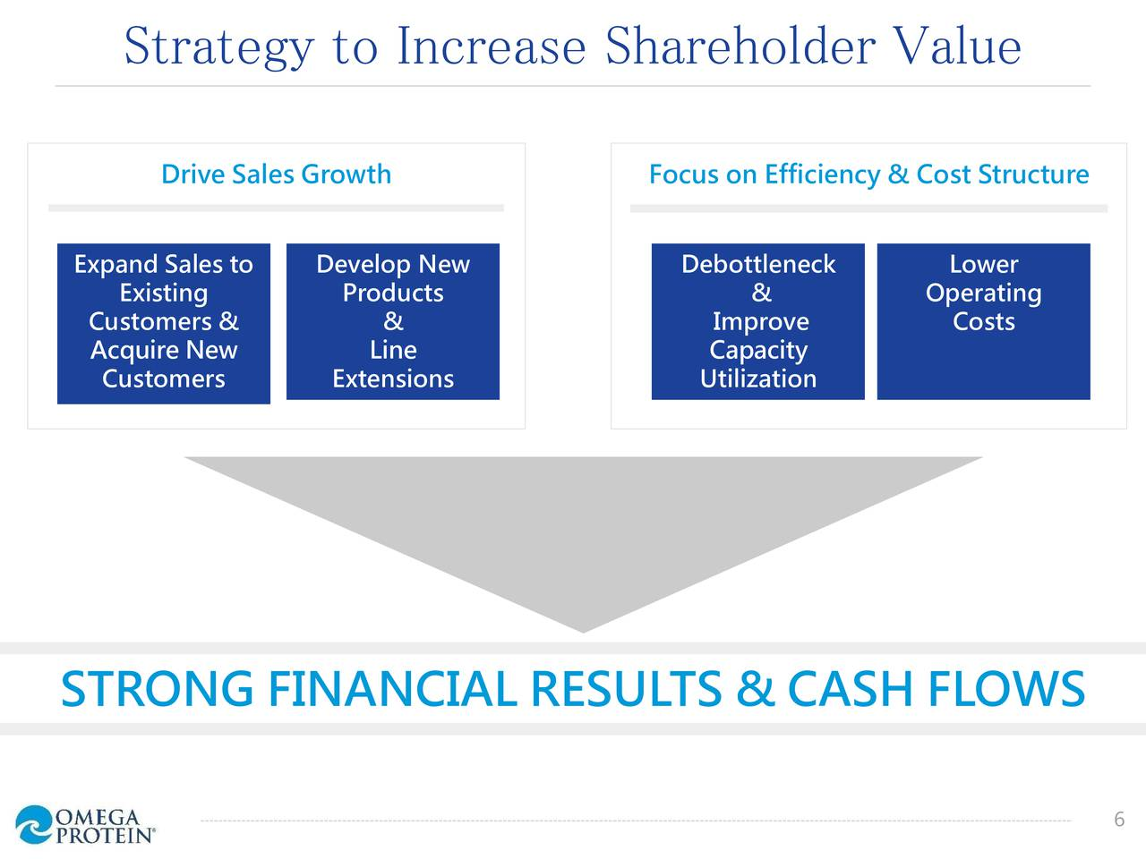 case 18 adidas corporate restructuring increased shareholder value