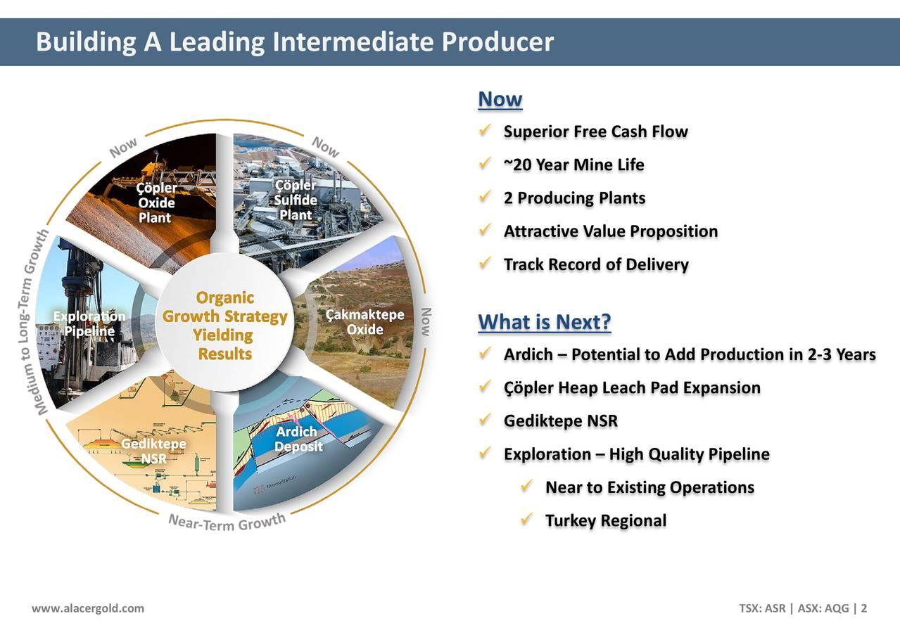 Building A Leading Intermediate Producer