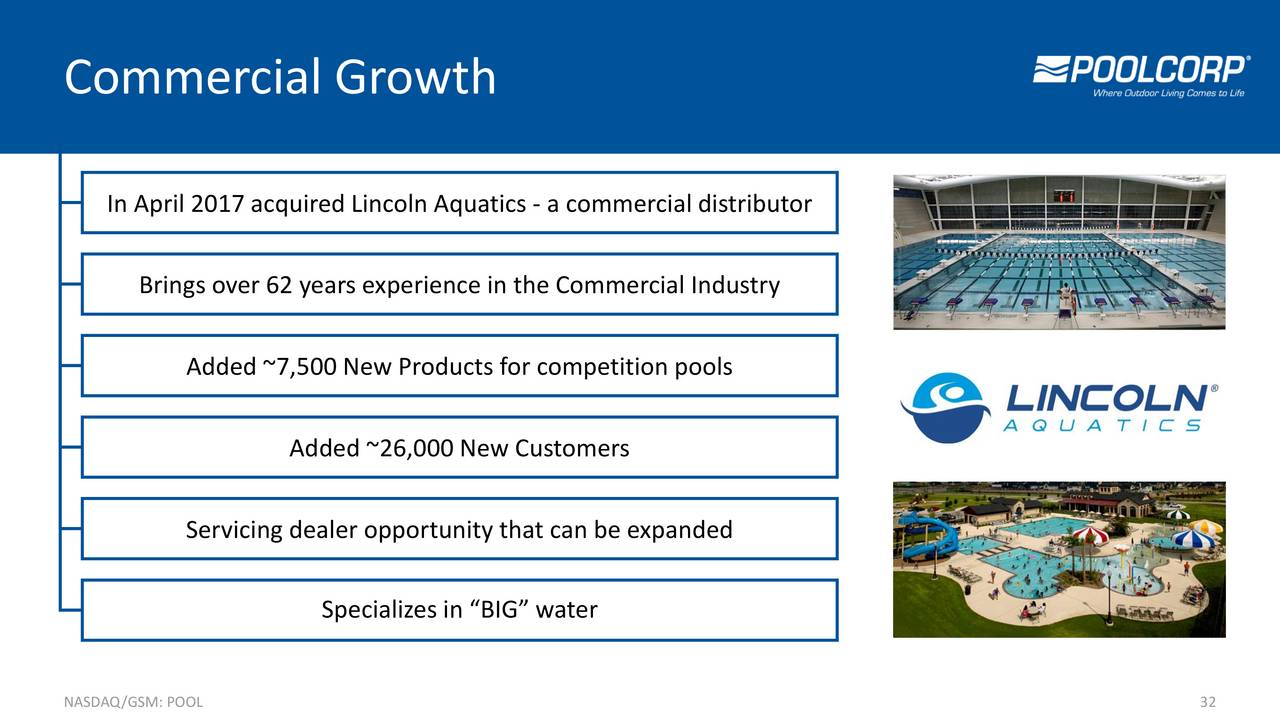 Pool Pool Investor Presentation Slideshow Pool