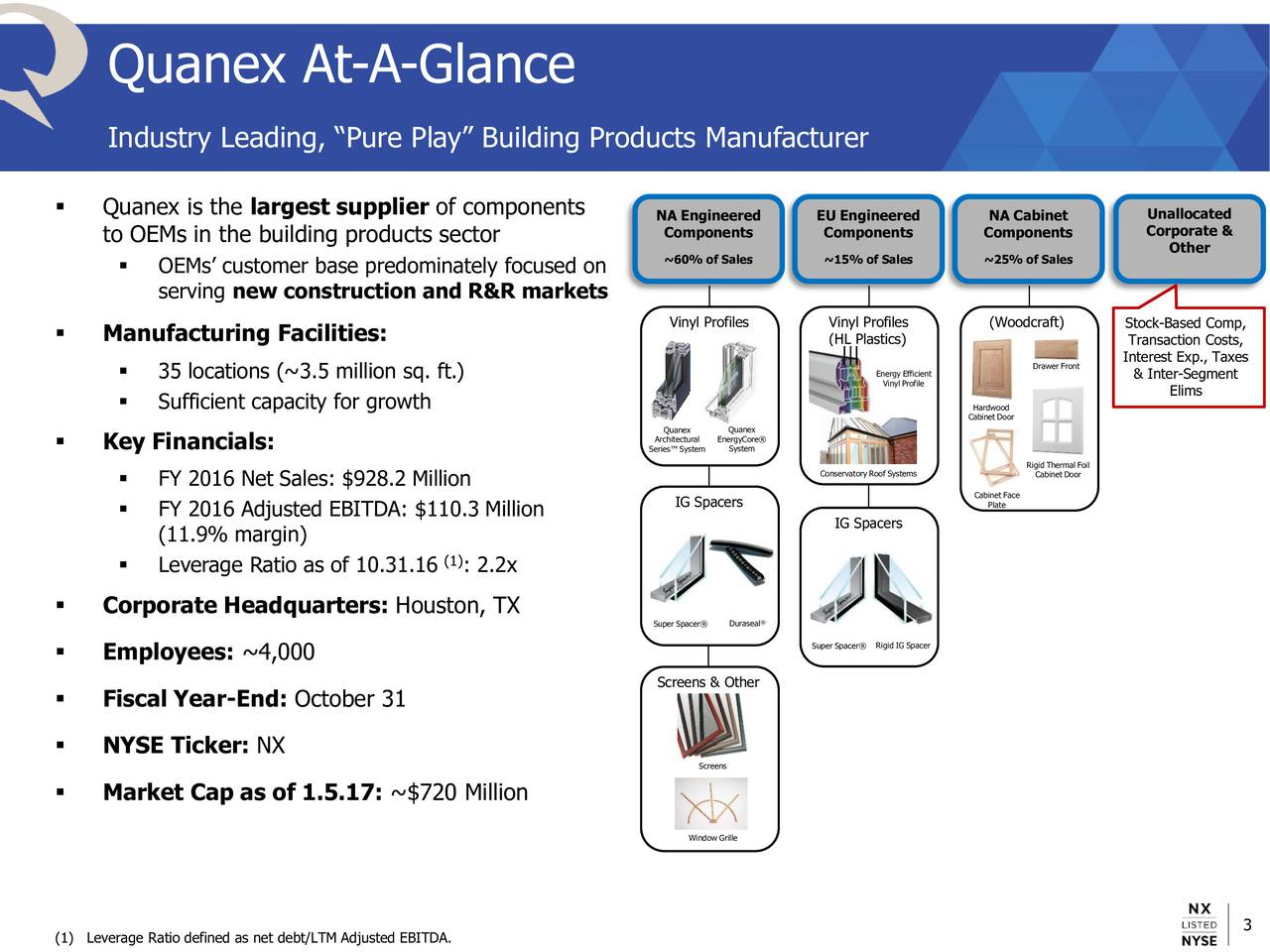 Quanex Building Products (NX) Presents At 17th Annual CJS