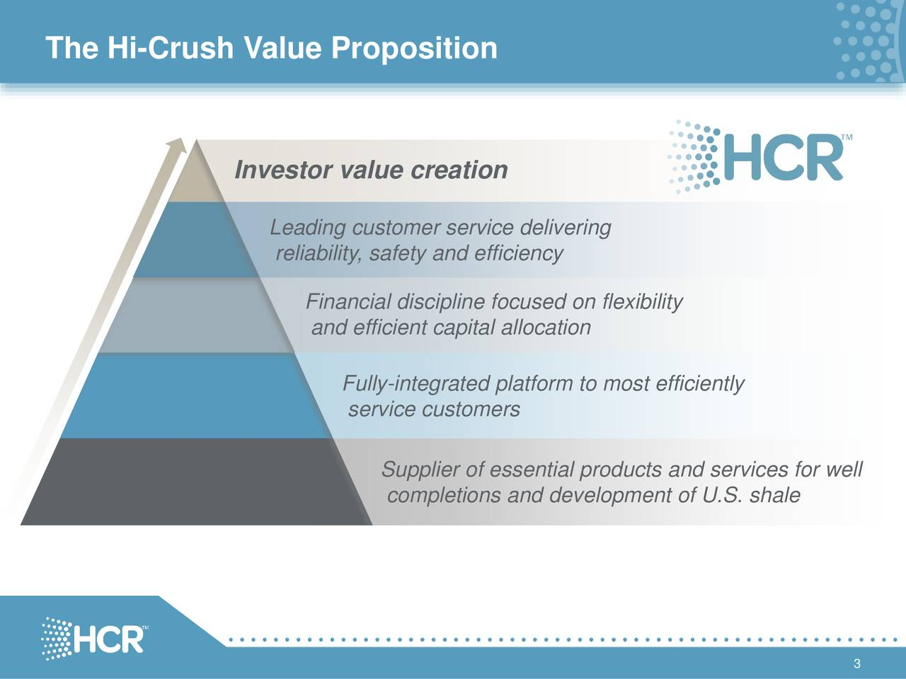 The Hi-Crush Value Proposition