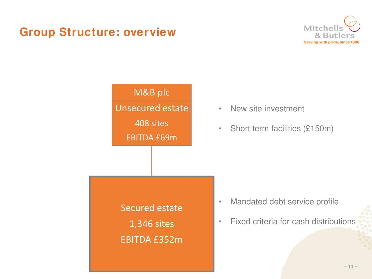 financial analysis of mitchells butlers The income statement (earnings report) for mitchells & butlers plc find the company's financial performance, revenue, and more.
