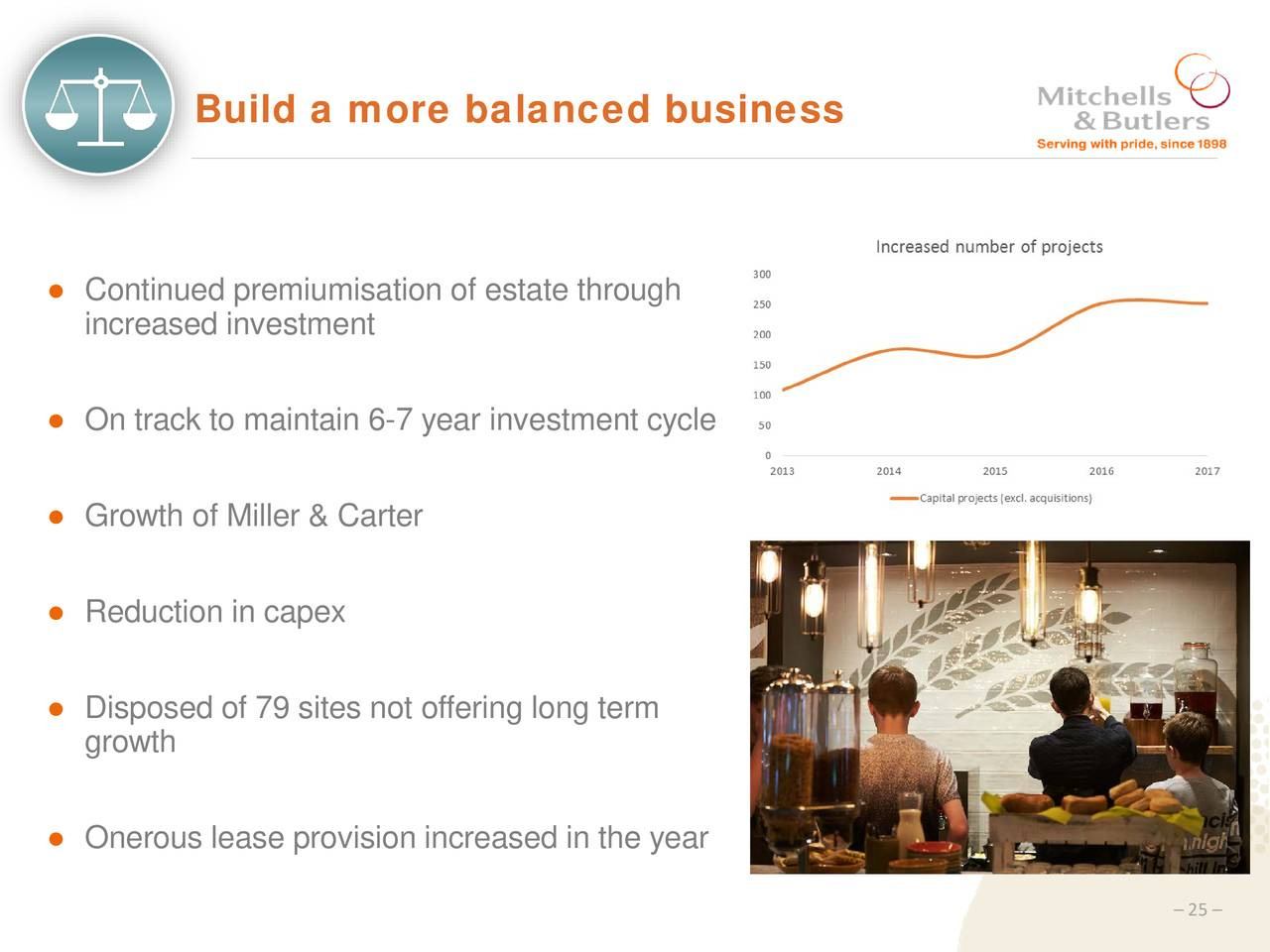 highlighting mitchells and butlers strategic Canadean's mitchells & butlers plc : foodservice-company profile, swot & financial analysis contains in depth information and data about the company and its operations key highlights mitchells & butlers plc (mitchells & butlers.