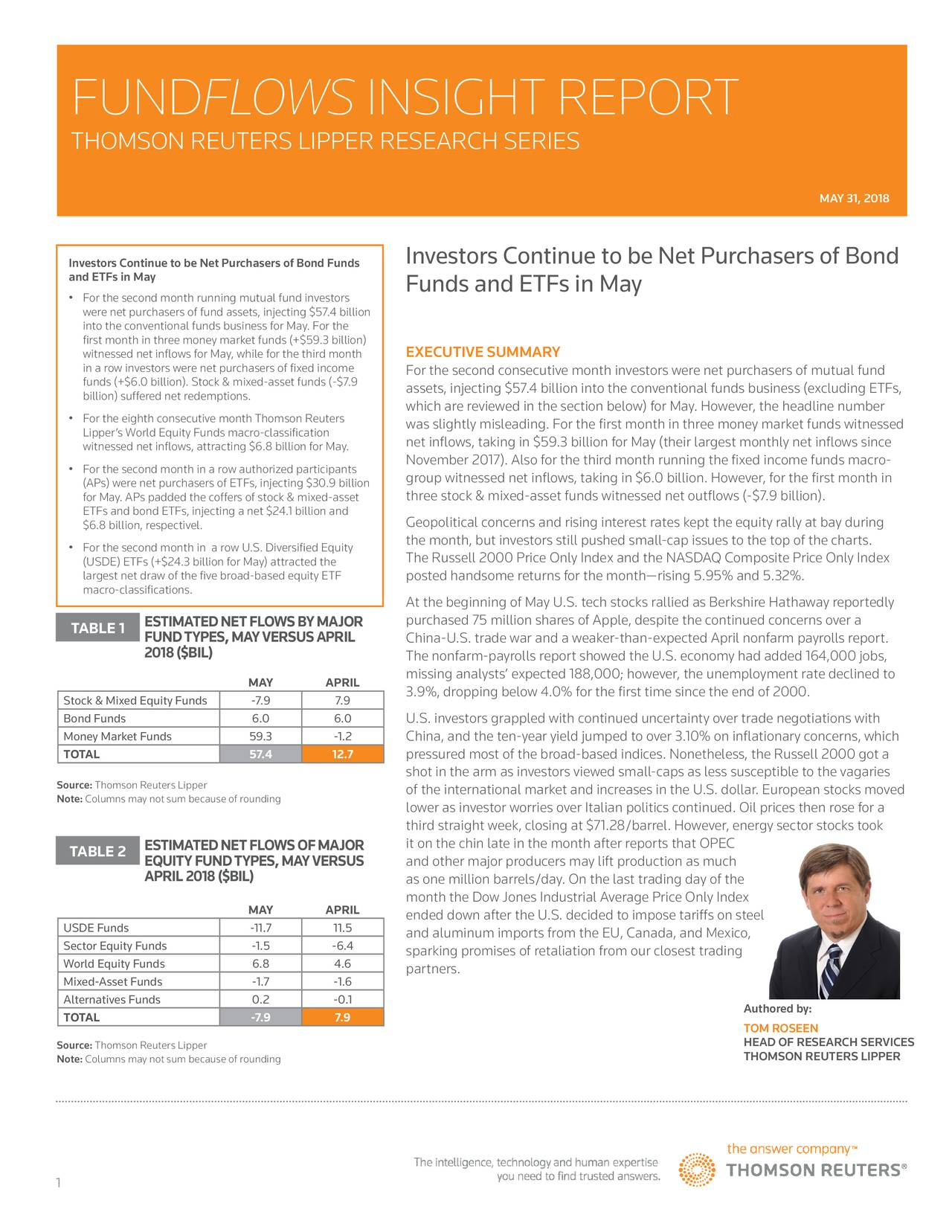 THOMSON REUTERS LIPPER RESEARCH SERIES MAY 31, 2018 Investors Continue to be Net Purchasers of Bond Funds Investors Continue to be Net Purchasers of Bond and ETFs in May Funds and ETFs in May • For the second month running mutual fund investors were net purchasers of fund assets, injecting $57.4 billion into the conventional funds business for May. For the first month in three money market funds (+$59.3 billion) witnessed net inflows for May, while for the third monthECUTIVE SUMMARY in a row investors were net purchasers of fixed incomeFor the second consecutive month investors were net purchasers of mutual fund funds (+$6.0 billion). Stock & mixed-asset funds (-$7.assets, injecting $57.4 billion into the conventional funds business (excluding ETFs, billion) suffered net redemptions. which are reviewed in the section below) for May. However, the headline number • For the eighth consecutive month Thomson Reuters was slightly misleading. For the first month in three money market funds witnessed Lipper's World Equity Funds macro-classification net inflows, taking in $59.3 billion for May (their largest monthly net inflows since witnessed net inflows, attracting $6.8 billion for May. • For the second month in a row authorized participants November 2017). Also for the third month running the fixed income funds macro- (APs) were net purchasers of ETFs, injecting $30.9 billionp witnessed net inflows, taking in $6.0 billion. However, for the first month in for May. APs padded the coffers of stock & mixed-assetthree stock & mixed-asset funds witnessed net outflows (-$7.9 billion). ETFs and bond ETFs, injecting a net $24.1 billion and $6.8 billion, respectivel. Geopolitical concerns and rising interest rates kept the equity rally at bay during the month, but investors still pushed small-cap issues to the top of the charts. • For the second month in a row U.S. Diversified Equity (USDE) ETFs (+$24.3 billion for May) attracted the The Russell 2000 Price Only Index and the NASDAQ